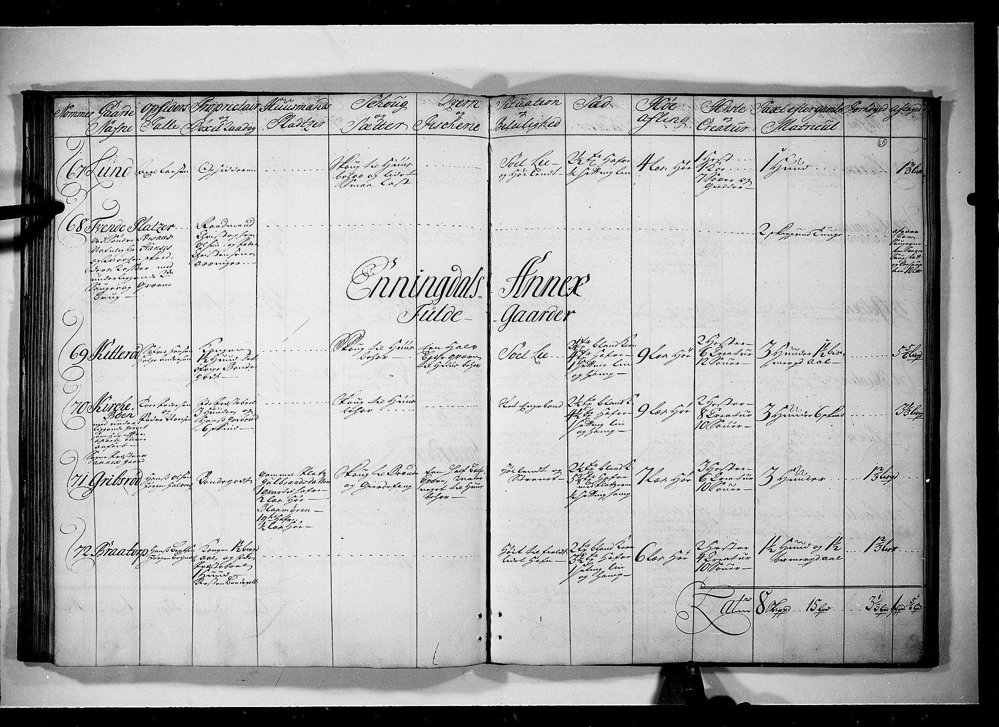 RA, Rentekammeret inntil 1814, Realistisk ordnet avdeling, N/Nb/Nbf/L0097: Idd og Marker eksaminasjonsprotokoll, 1723, s. 64b-65a
