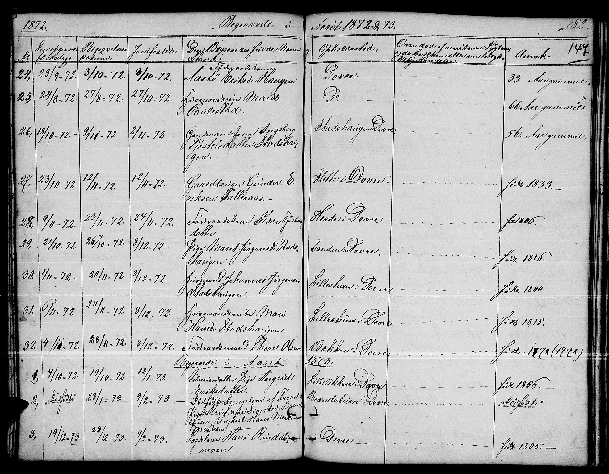 SAH, Dovre prestekontor, Klokkerbok nr. 1, 1862-1880, s. 282