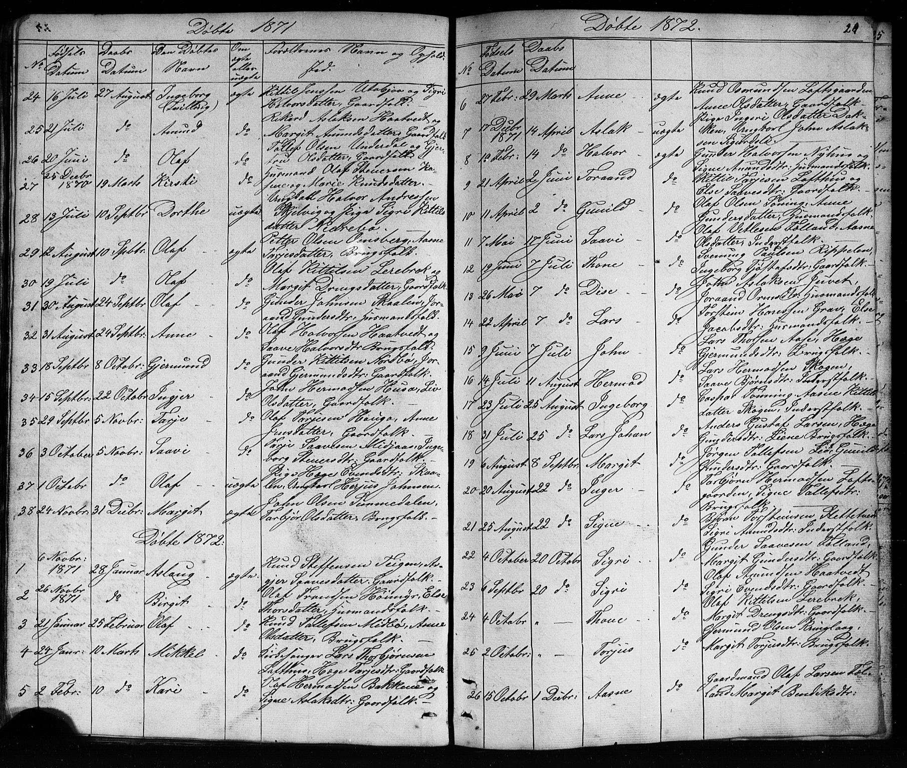 SAKO, Mo kirkebøker, G/Ga/L0001: Klokkerbok nr. I 1, 1851-1891, s. 24