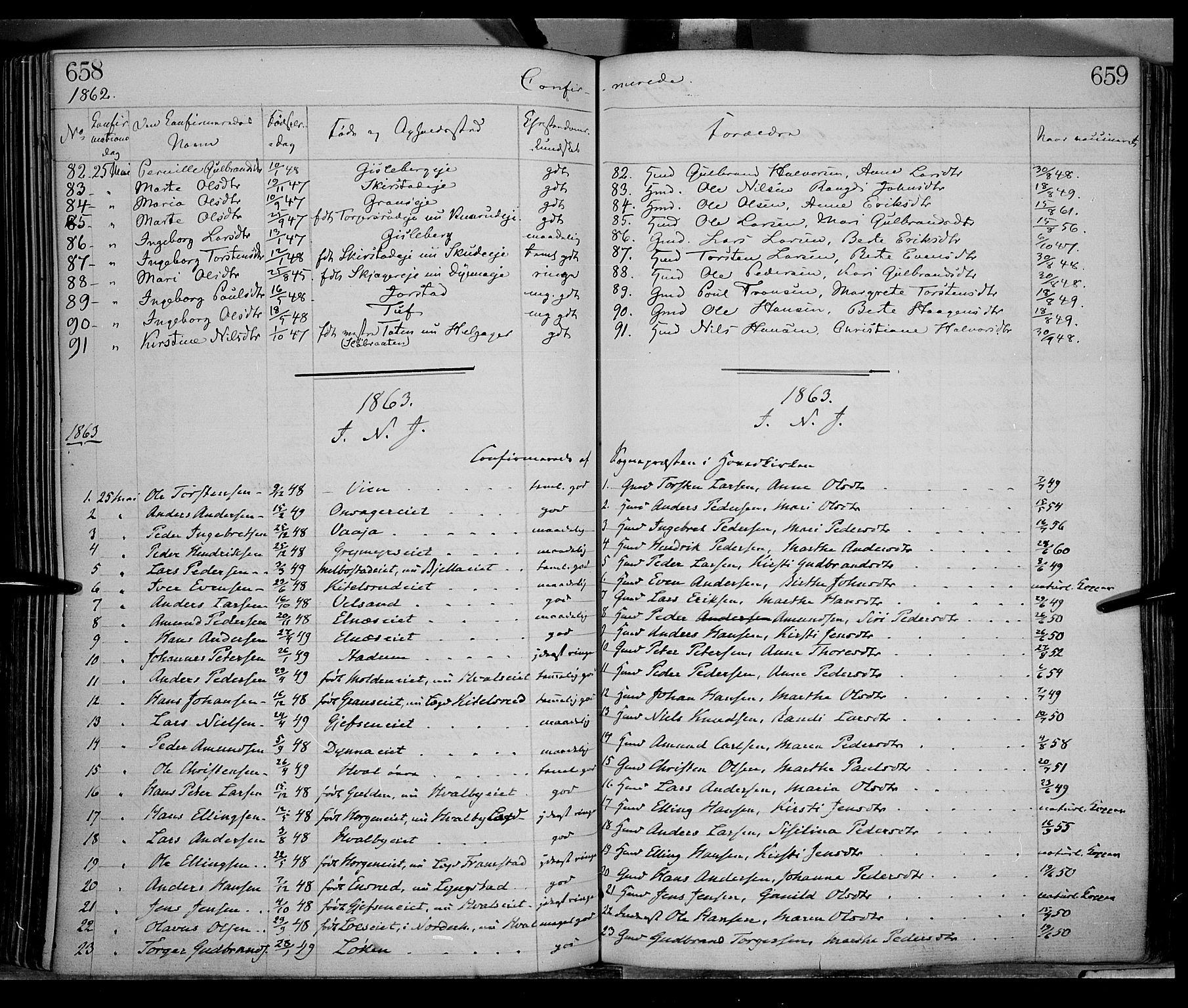 SAH, Gran prestekontor, Ministerialbok nr. 12, 1856-1874, s. 658-659