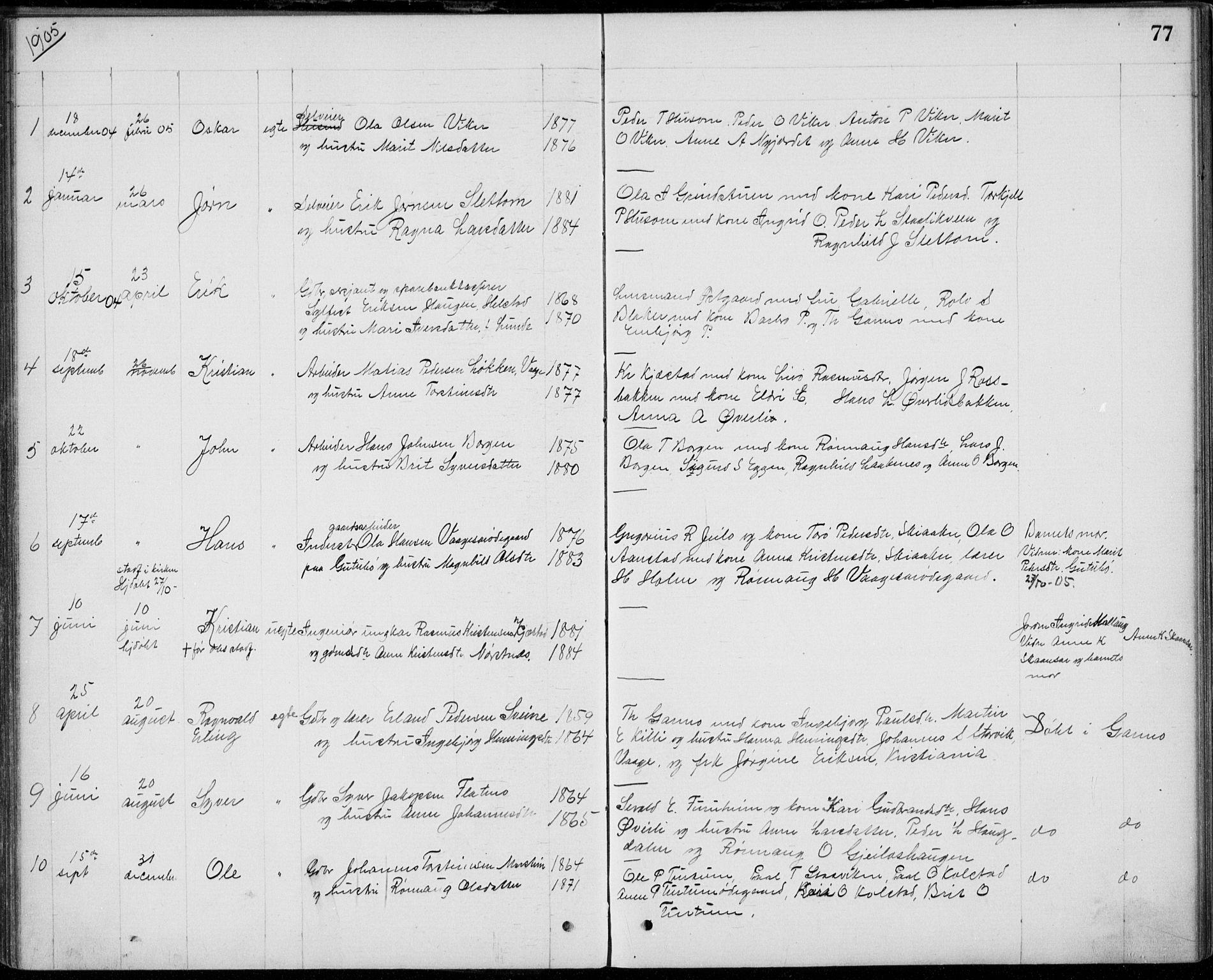 SAH, Lom prestekontor, L/L0013: Klokkerbok nr. 13, 1874-1938, s. 77