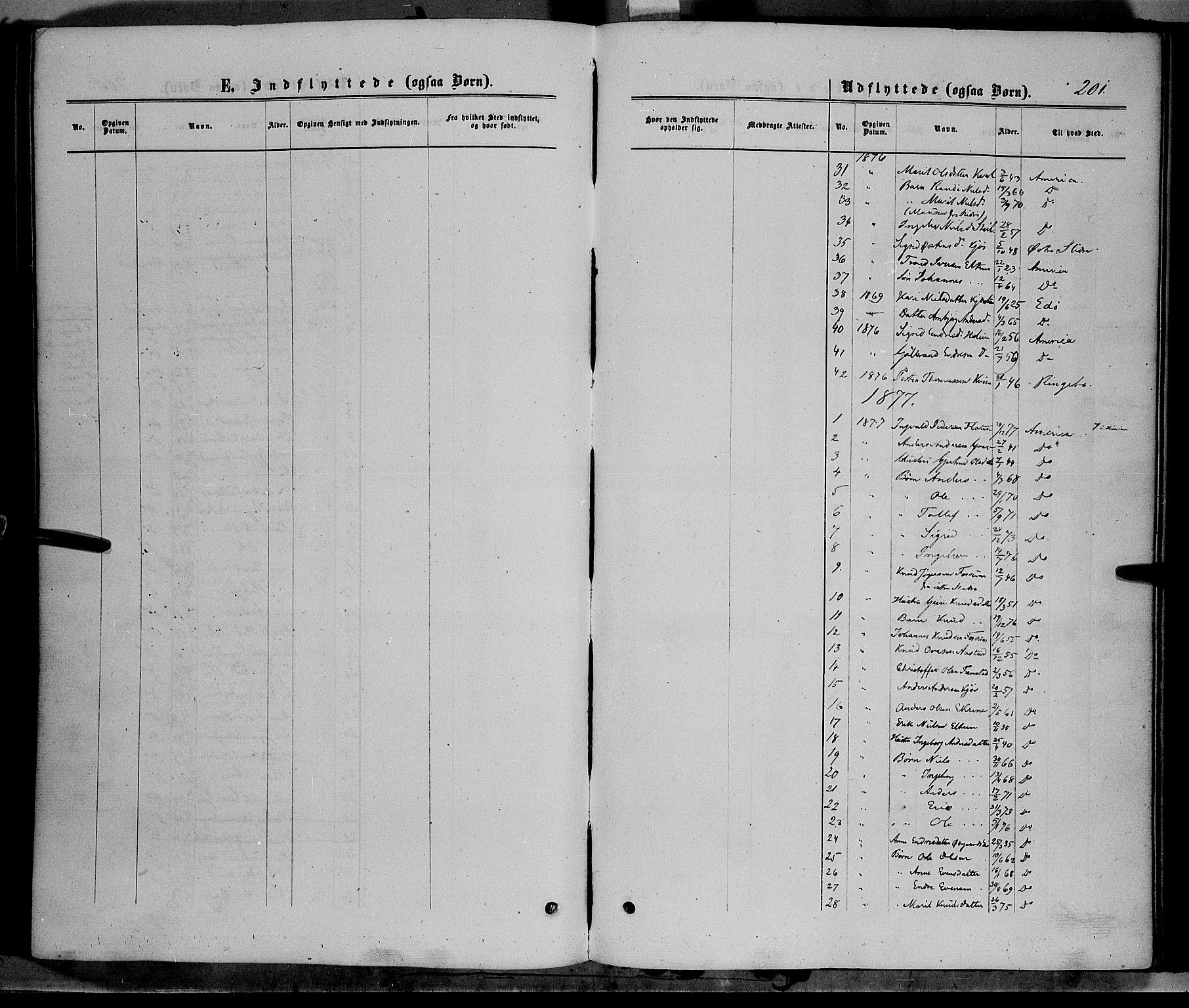 SAH, Vang prestekontor, Valdres, Ministerialbok nr. 7, 1865-1881, s. 201