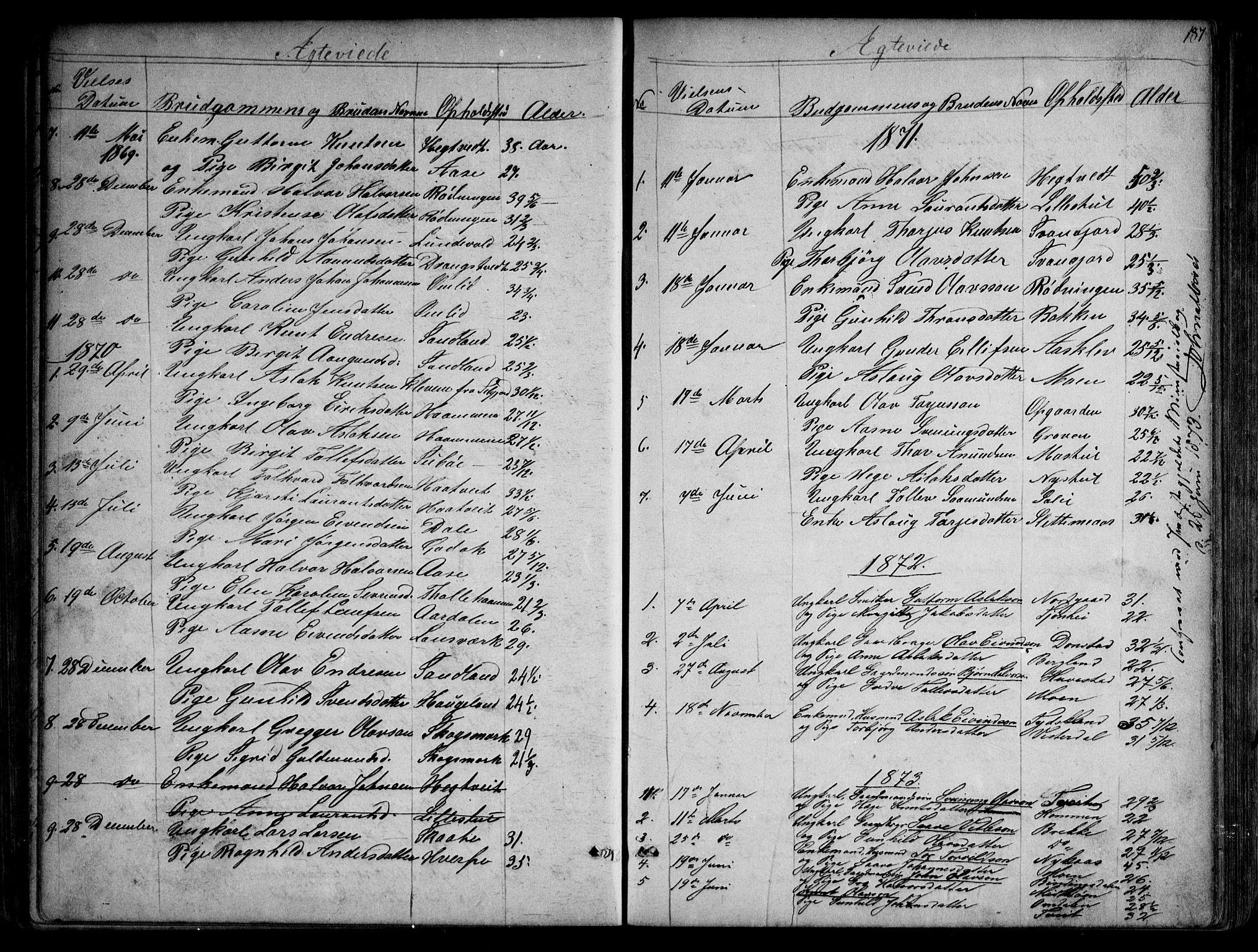 SAKO, Kviteseid kirkebøker, G/Gb/L0002: Klokkerbok nr. II 2, 1850-1892, s. 187