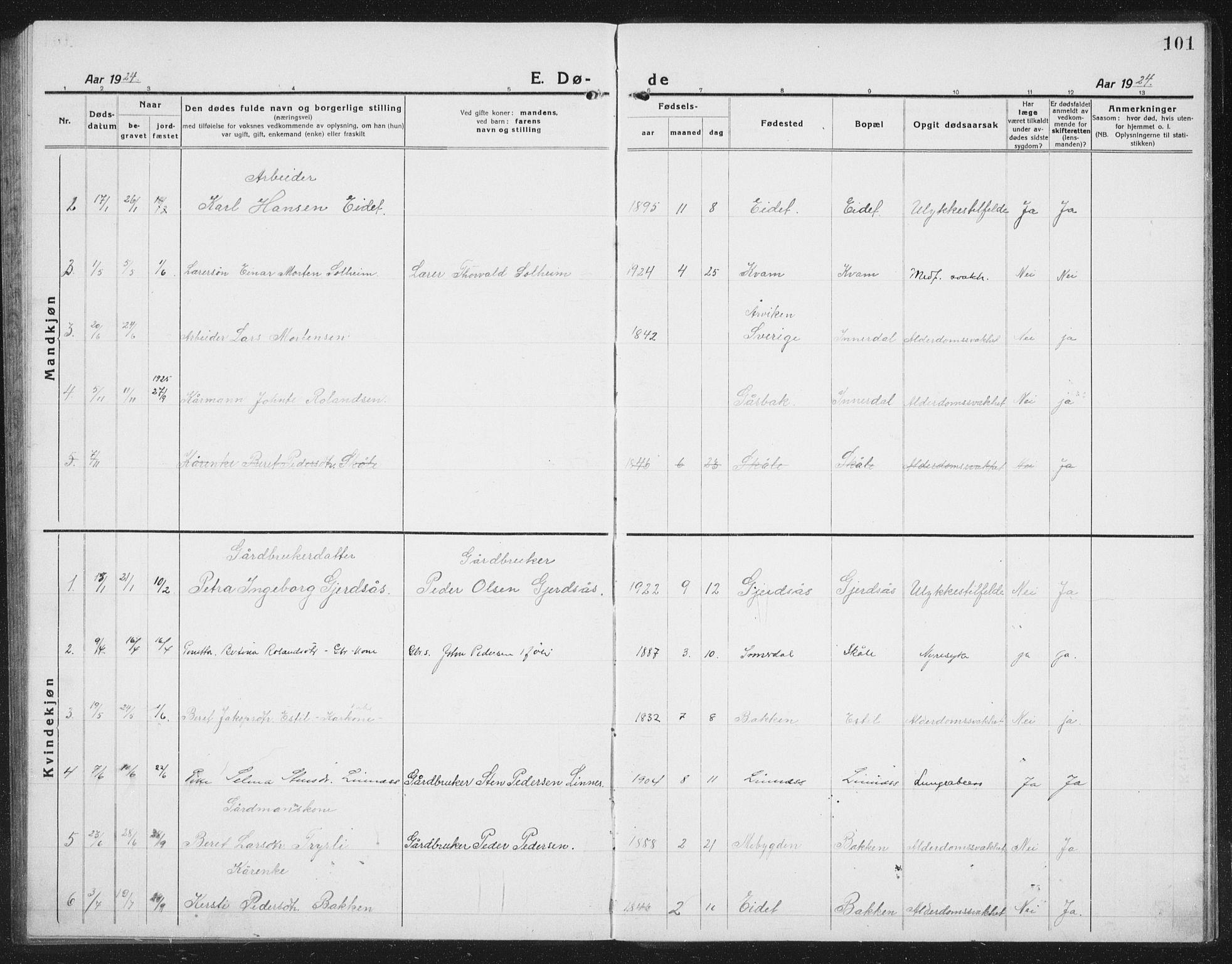 SAT, Ministerialprotokoller, klokkerbøker og fødselsregistre - Nord-Trøndelag, 757/L0507: Klokkerbok nr. 757C02, 1923-1939, s. 101