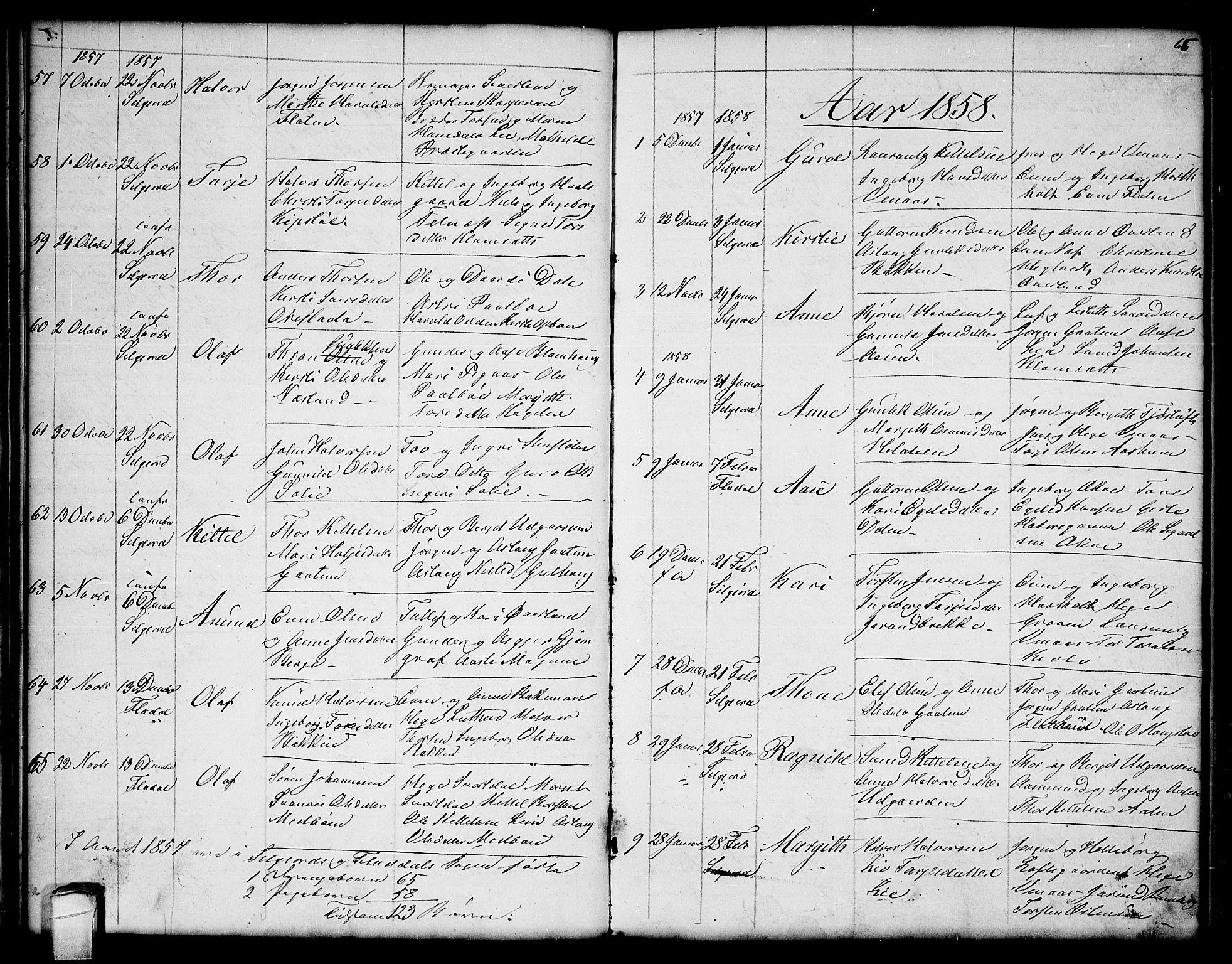 SAKO, Seljord kirkebøker, G/Ga/L0002: Klokkerbok nr. I 2, 1838-1866, s. 66