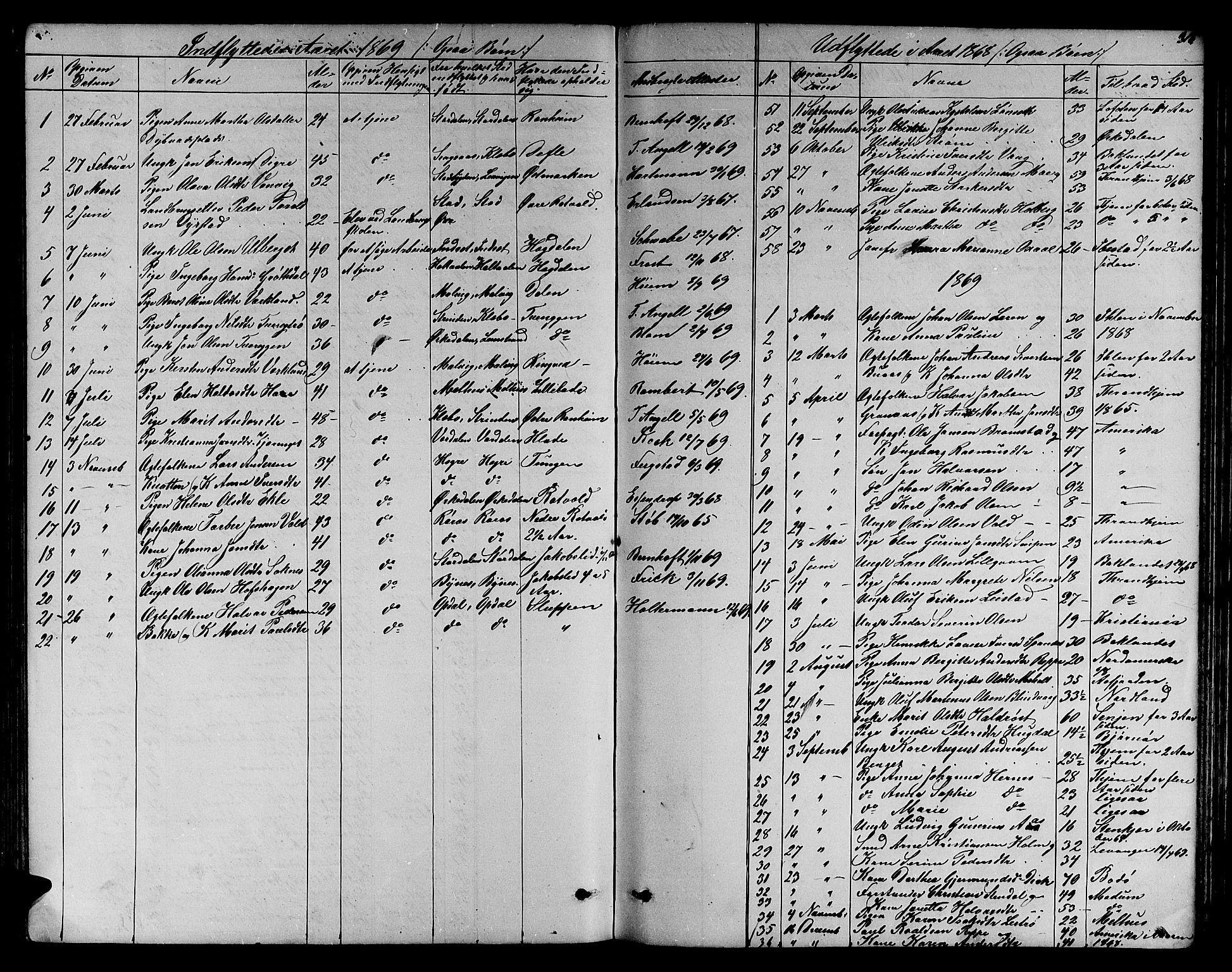 SAT, Ministerialprotokoller, klokkerbøker og fødselsregistre - Sør-Trøndelag, 606/L0311: Klokkerbok nr. 606C07, 1860-1877, s. 316