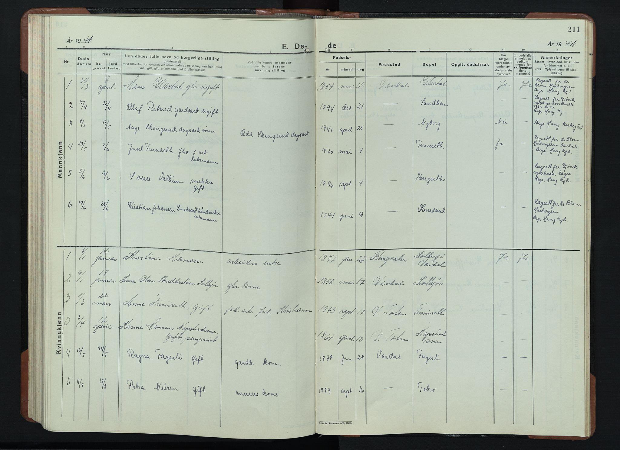 SAH, Vardal prestekontor, H/Ha/Hab/L0018: Klokkerbok nr. 18, 1931-1951, s. 211