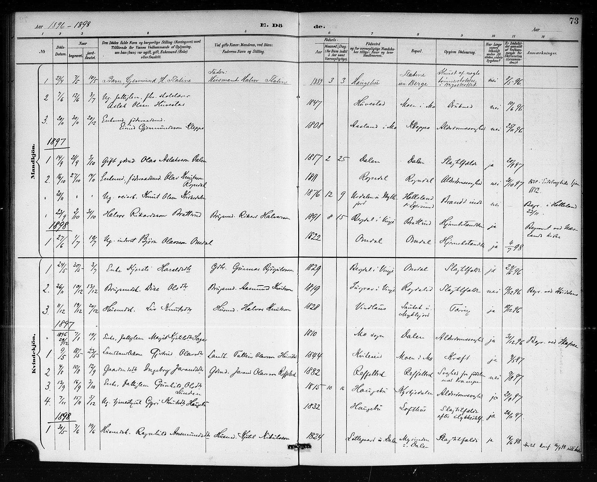 SAKO, Lårdal kirkebøker, G/Gb/L0003: Klokkerbok nr. II 3, 1889-1920, s. 73