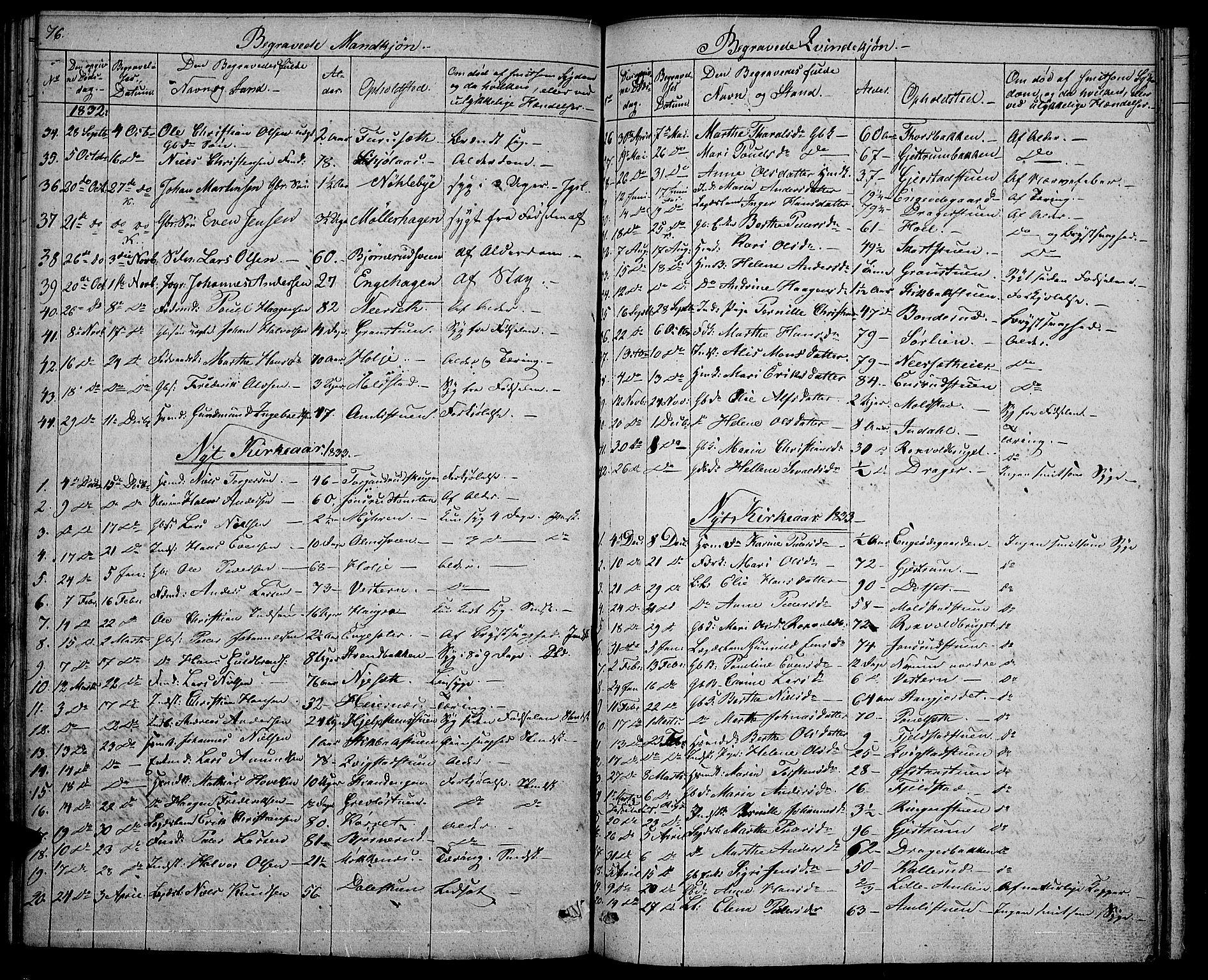 SAH, Vestre Toten prestekontor, H/Ha/Hab/L0001: Klokkerbok nr. 1, 1830-1836, s. 76