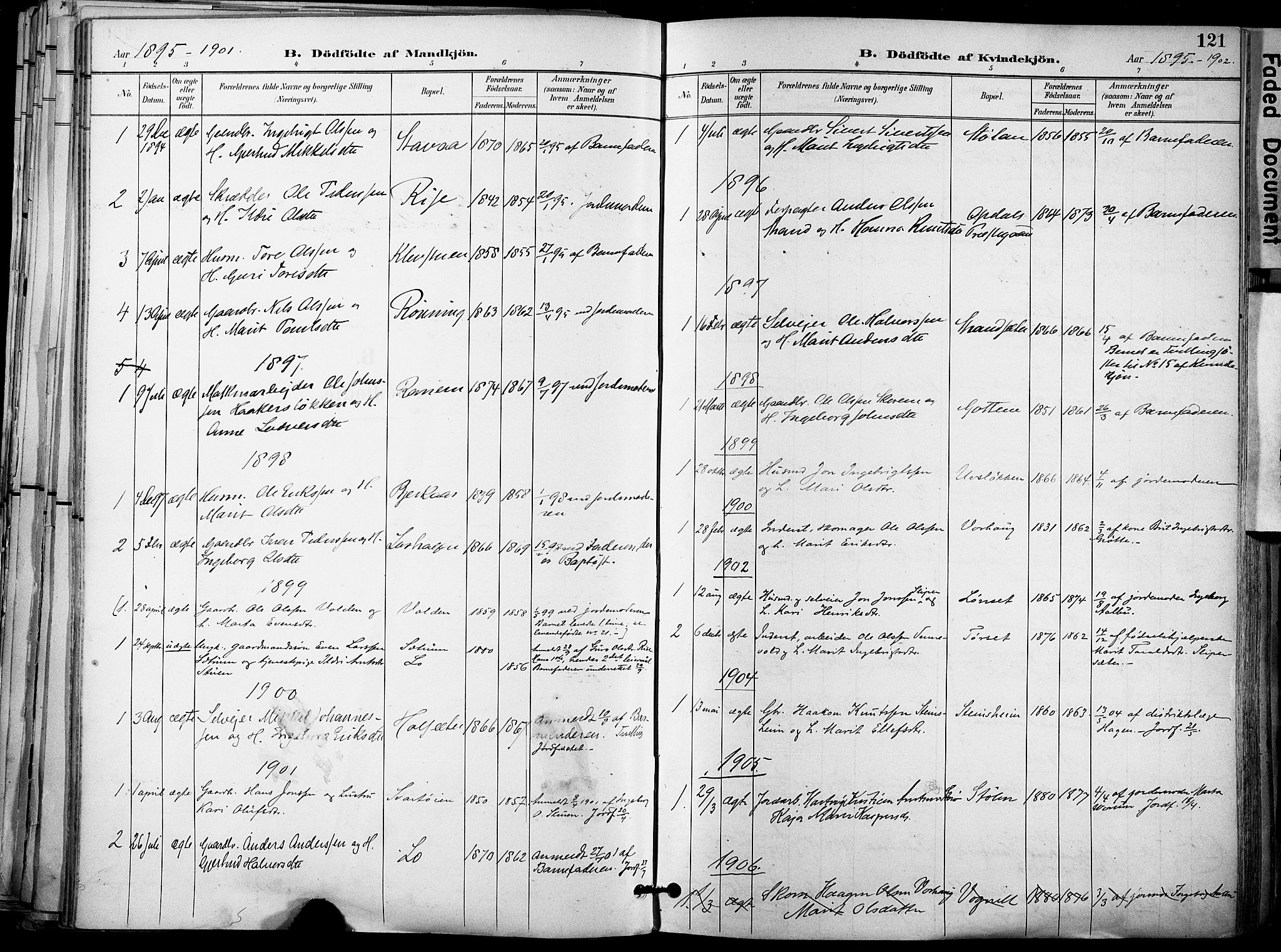 SAT, Ministerialprotokoller, klokkerbøker og fødselsregistre - Sør-Trøndelag, 678/L0902: Ministerialbok nr. 678A11, 1895-1911, s. 121