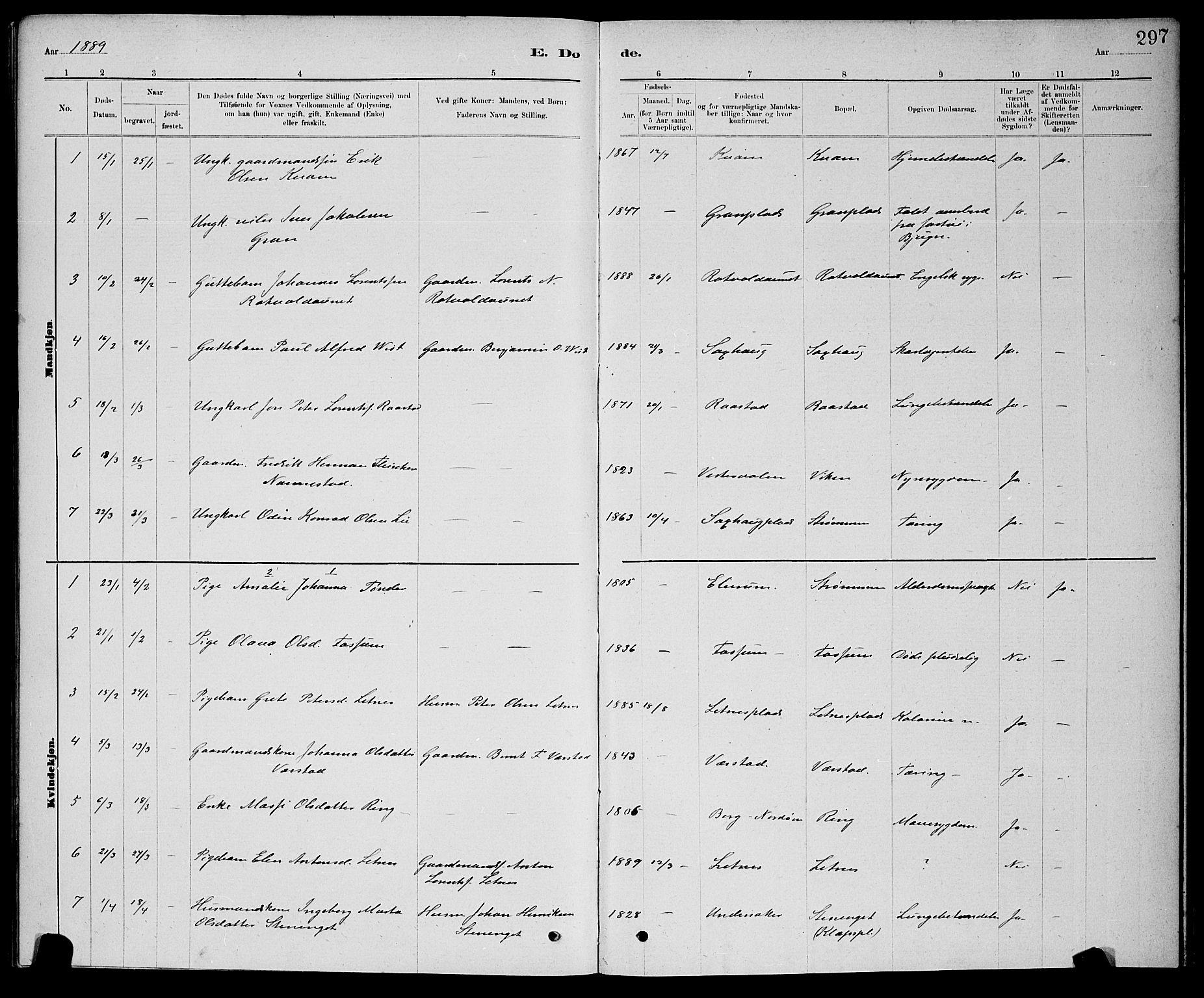 SAT, Ministerialprotokoller, klokkerbøker og fødselsregistre - Nord-Trøndelag, 730/L0301: Klokkerbok nr. 730C04, 1880-1897, s. 297