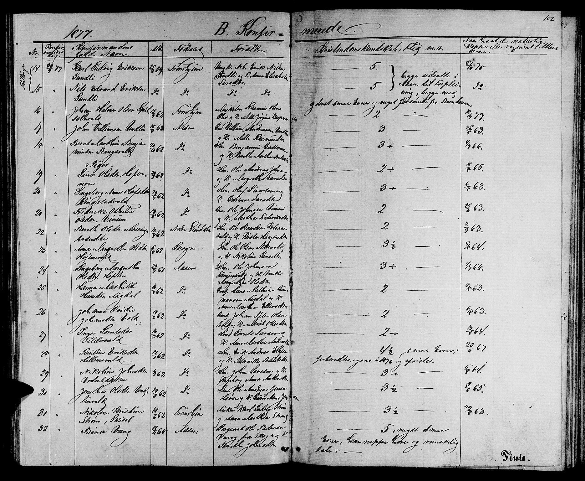 SAT, Ministerialprotokoller, klokkerbøker og fødselsregistre - Nord-Trøndelag, 714/L0133: Klokkerbok nr. 714C02, 1865-1877, s. 102