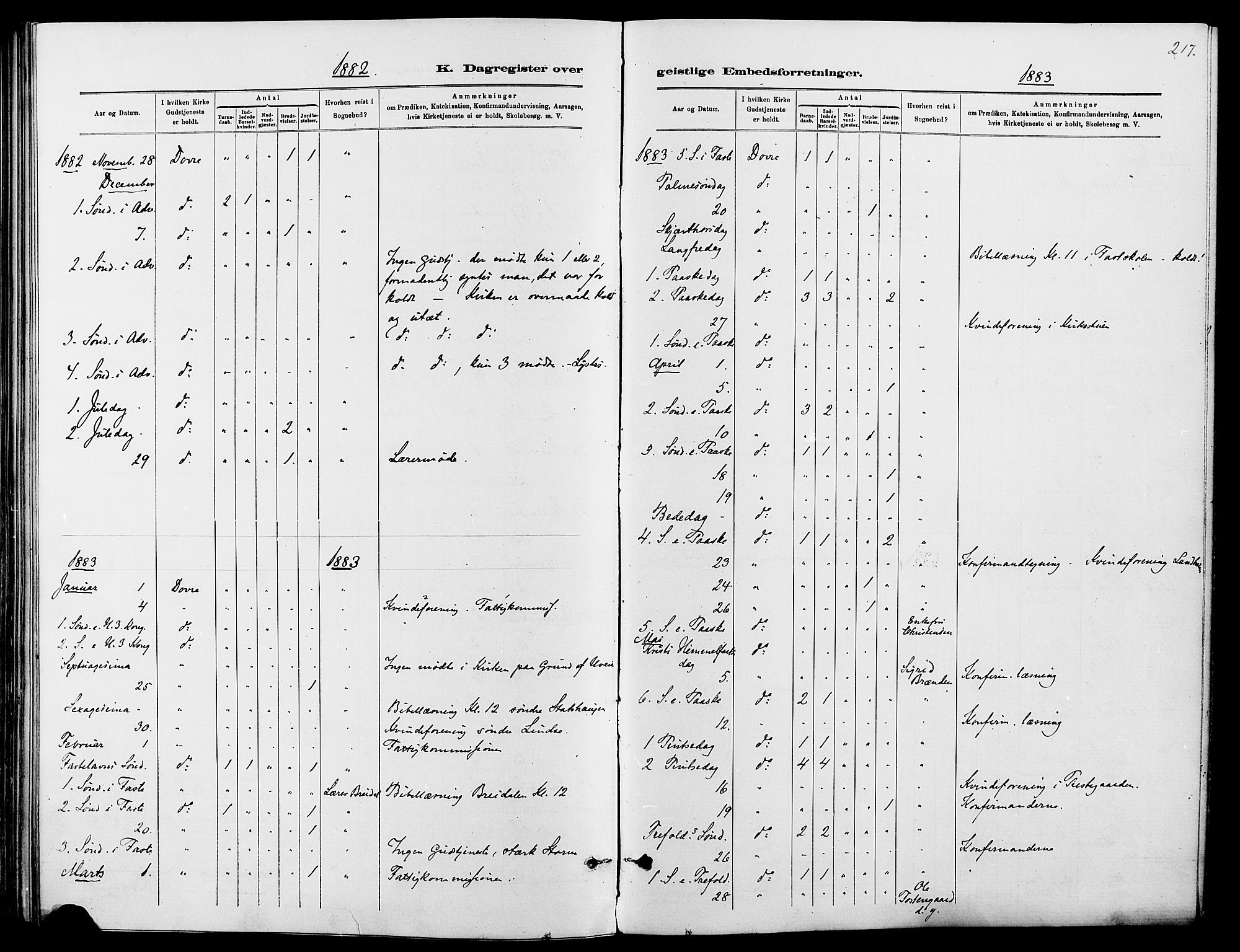 SAH, Dovre prestekontor, Ministerialbok nr. 2, 1879-1890, s. 217