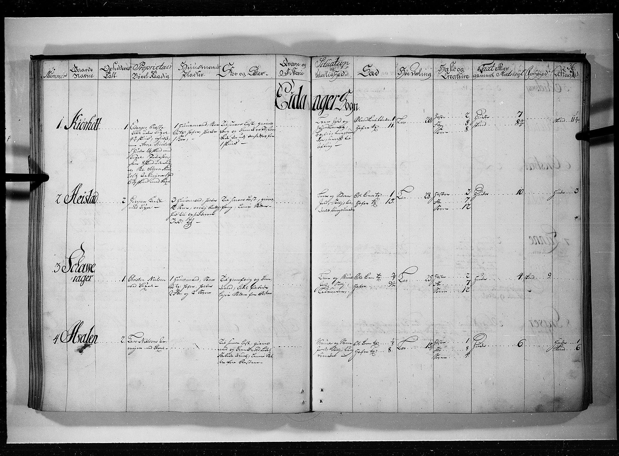 RA, Rentekammeret inntil 1814, Realistisk ordnet avdeling, N/Nb/Nbf/L0119: Bamble eksaminasjonsprotokoll, 1723, s. 35b-36a