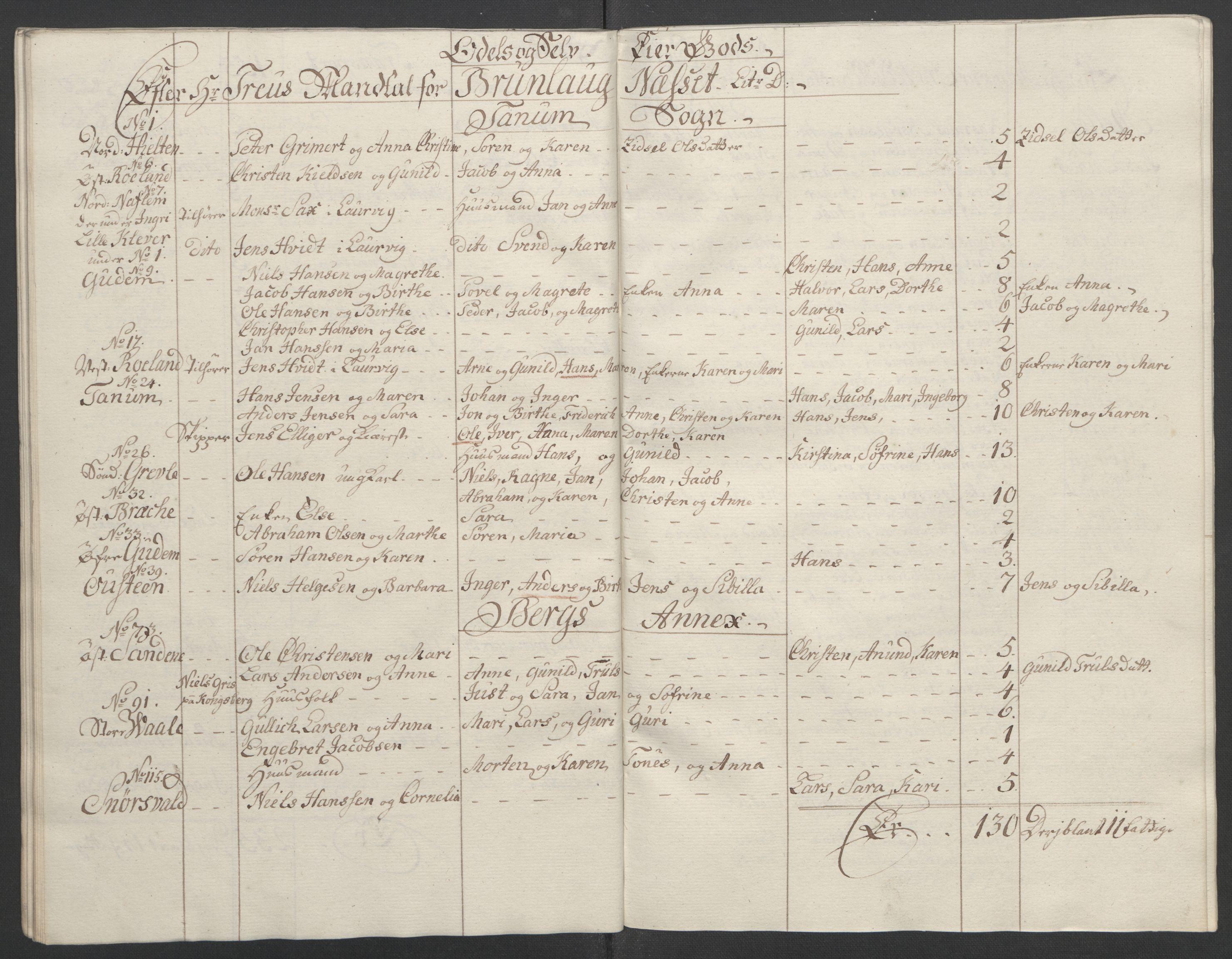 RA, Rentekammeret inntil 1814, Reviderte regnskaper, Fogderegnskap, R33/L2033: Ekstraskatten Larvik grevskap, 1762-1764, s. 525