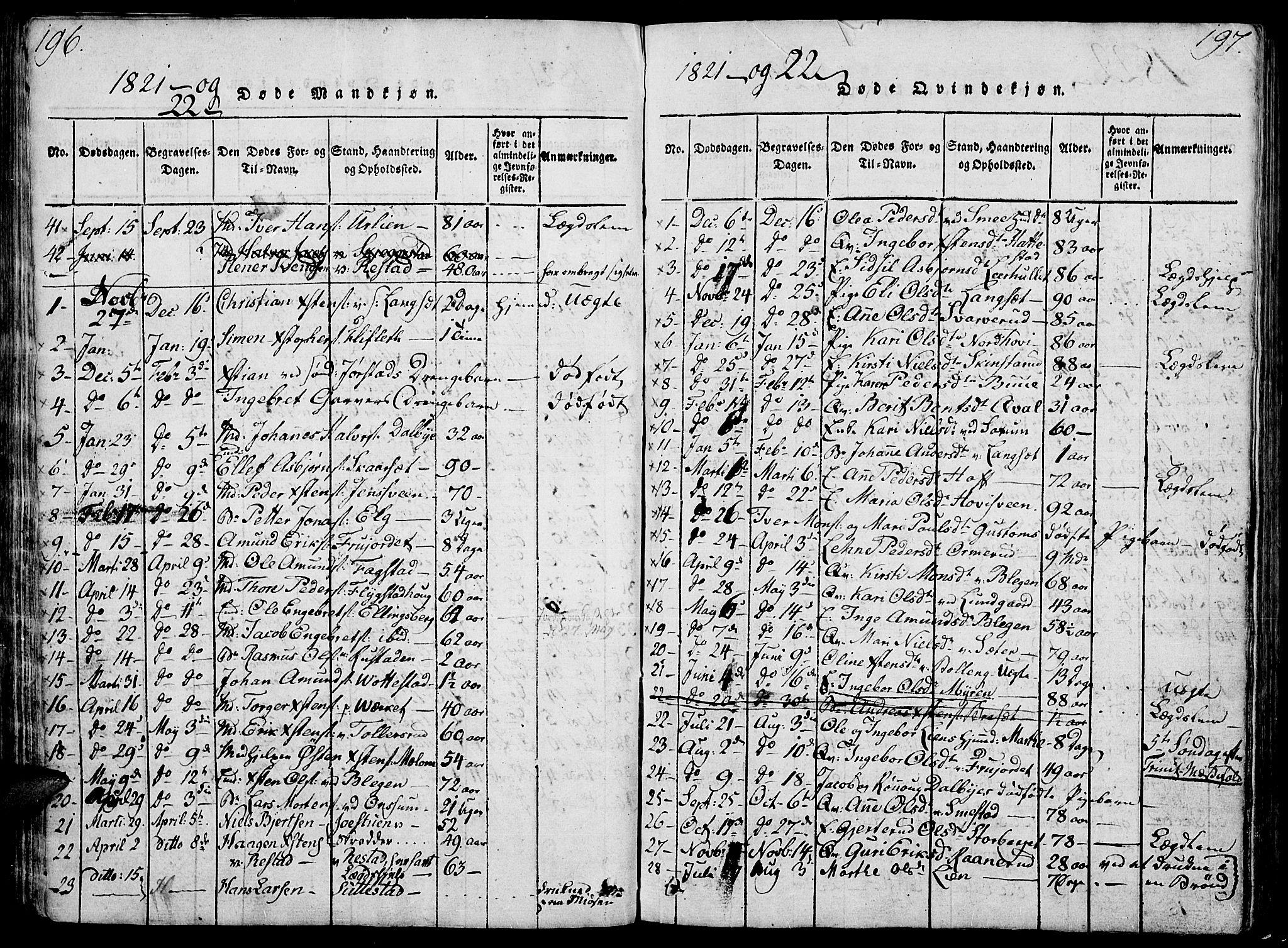 SAH, Fåberg prestekontor, Klokkerbok nr. 4, 1818-1837, s. 196-197