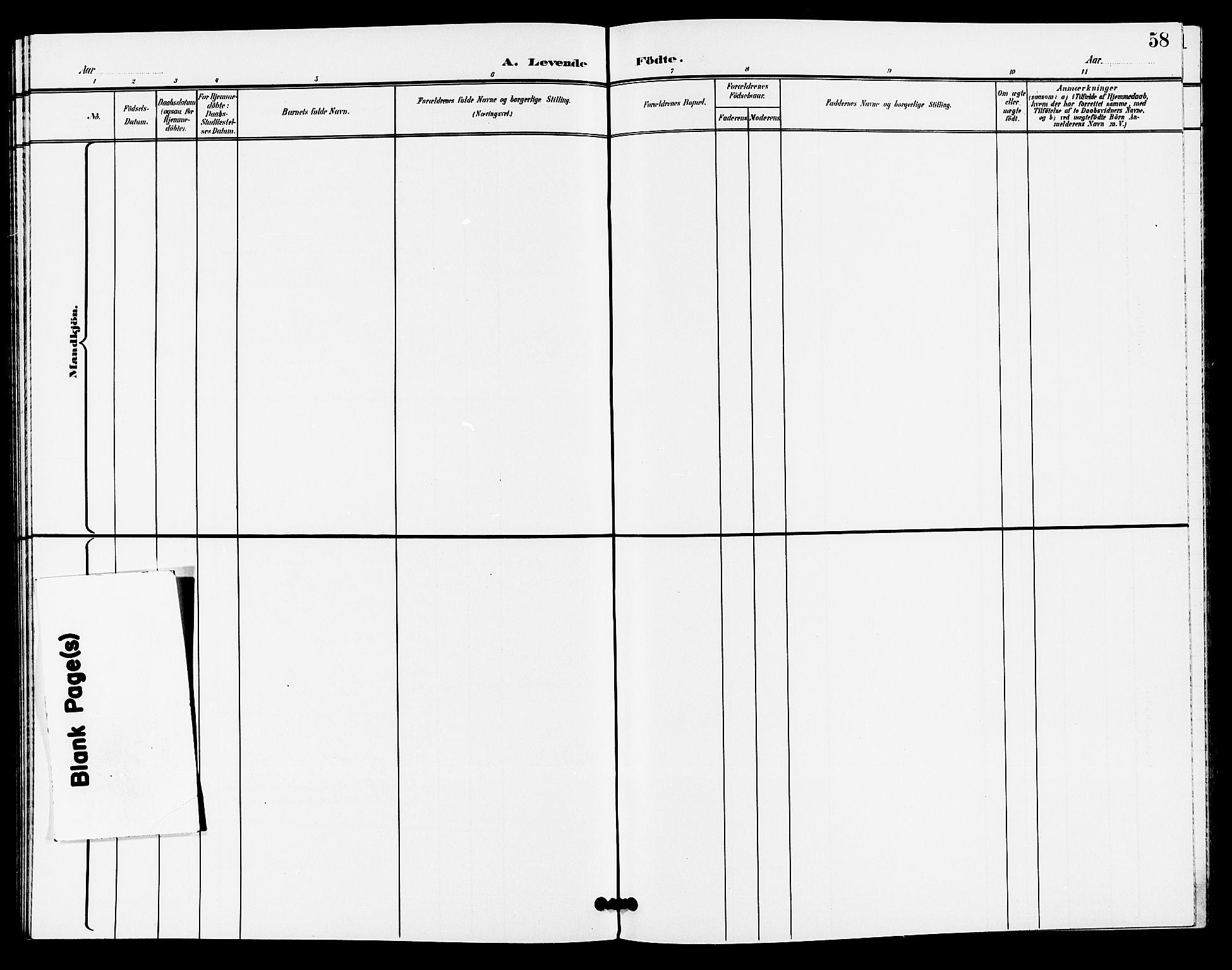 SAKO, Lunde kirkebøker, G/Ga/L0003: Klokkerbok nr. I 3, 1896-1905, s. 58