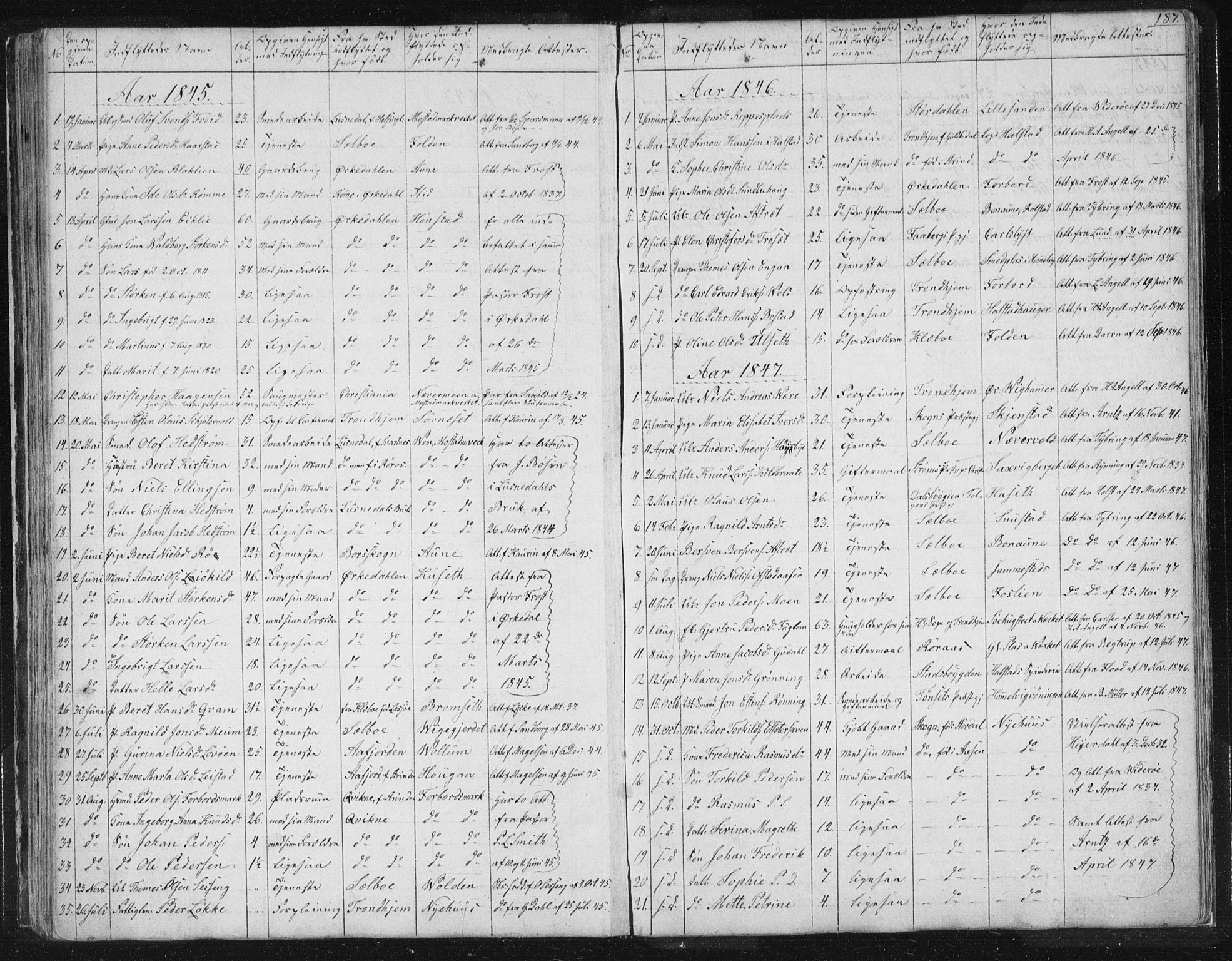 SAT, Ministerialprotokoller, klokkerbøker og fødselsregistre - Sør-Trøndelag, 616/L0406: Ministerialbok nr. 616A03, 1843-1879, s. 187