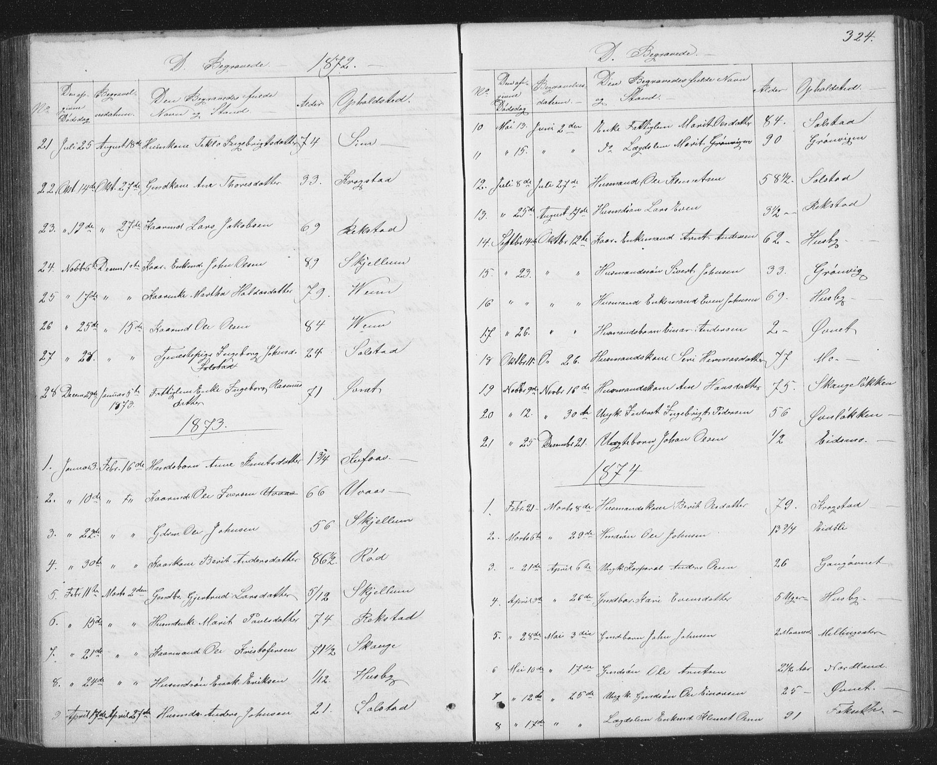 SAT, Ministerialprotokoller, klokkerbøker og fødselsregistre - Sør-Trøndelag, 667/L0798: Klokkerbok nr. 667C03, 1867-1929, s. 324