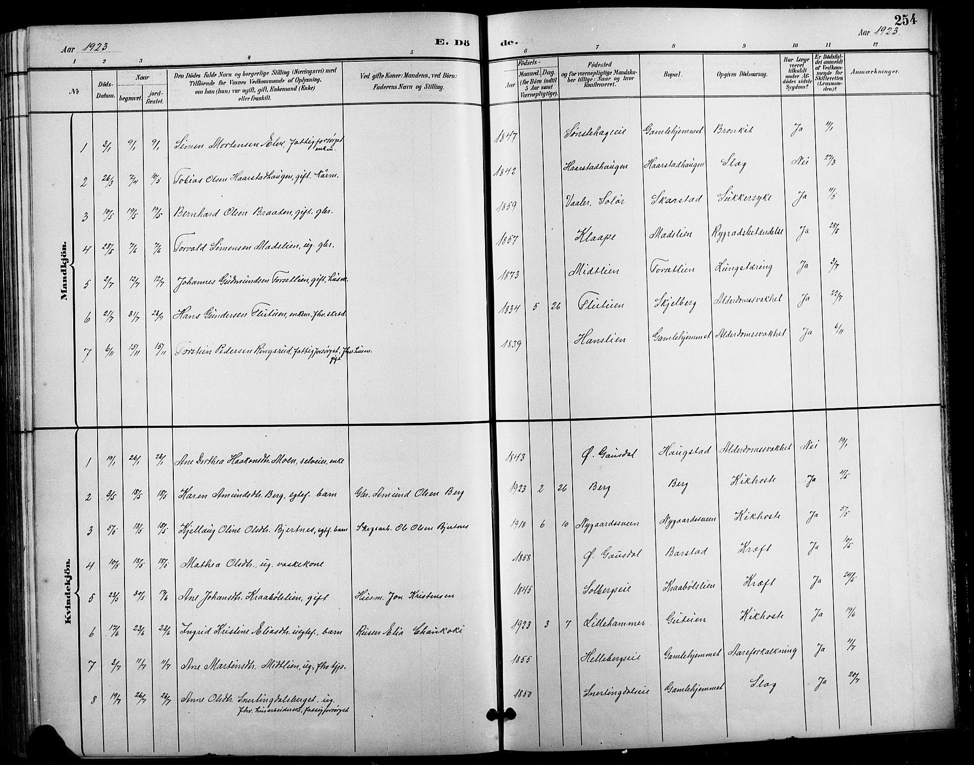 SAH, Vestre Gausdal prestekontor, Klokkerbok nr. 3, 1896-1925, s. 254