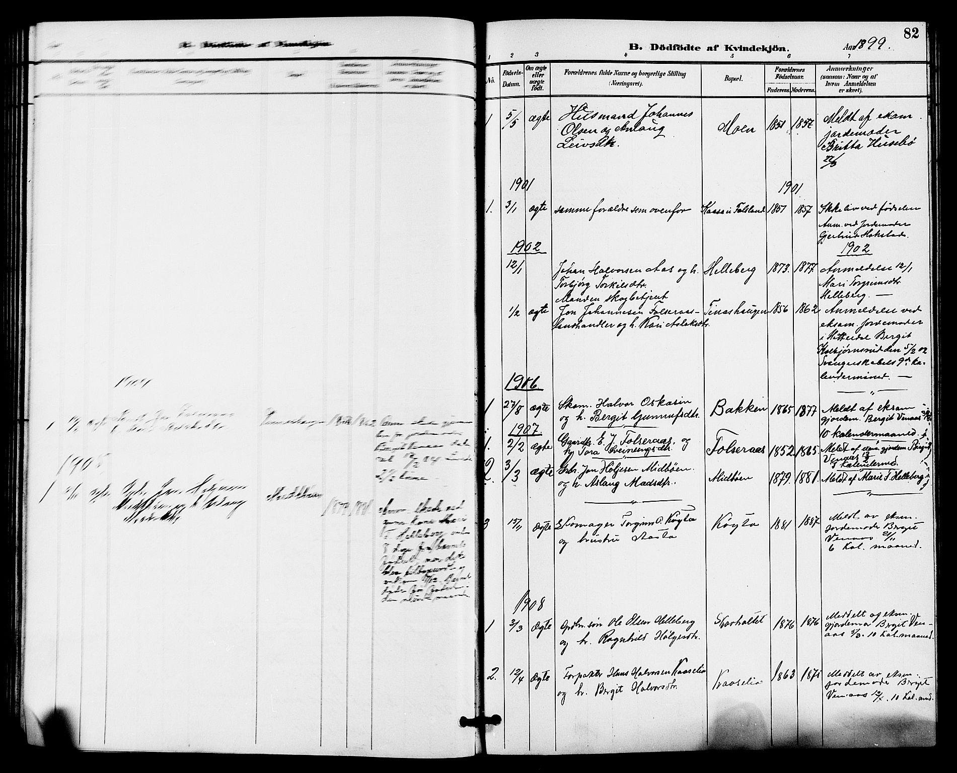 SAKO, Gransherad kirkebøker, G/Ga/L0003: Klokkerbok nr. I 3, 1887-1915, s. 82