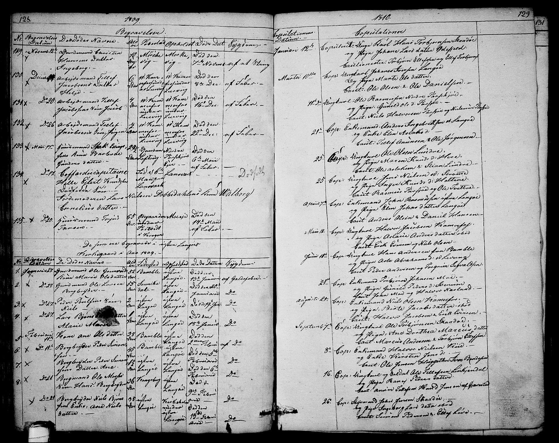 SAKO, Sannidal kirkebøker, F/Fa/L0003: Ministerialbok nr. 3, 1803-1813, s. 128-129