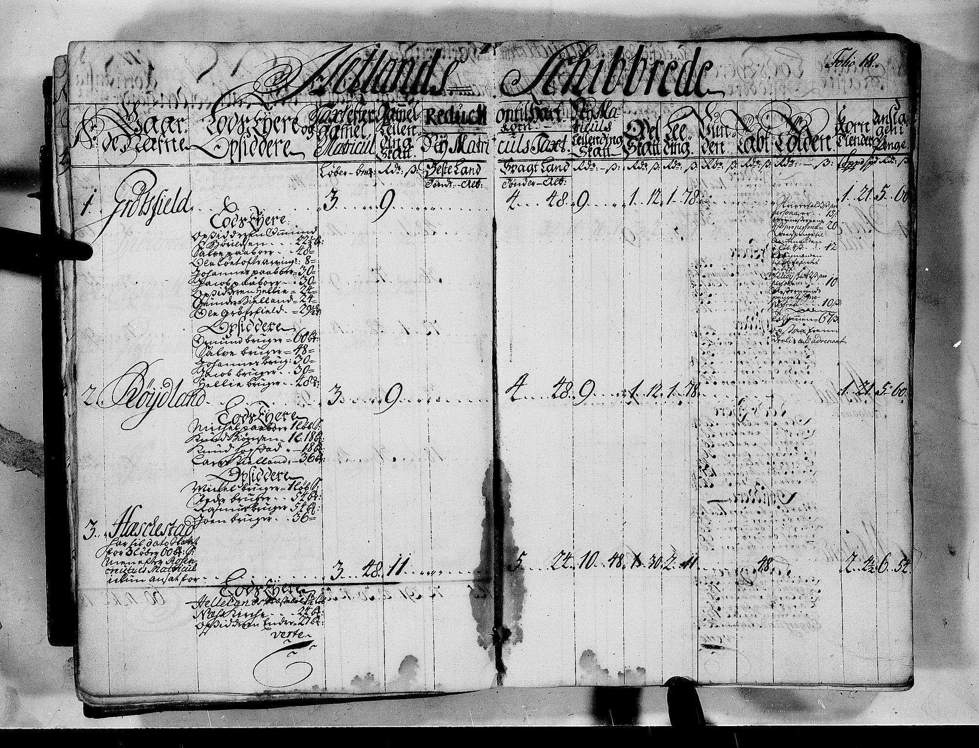 RA, Rentekammeret inntil 1814, Realistisk ordnet avdeling, N/Nb/Nbf/L0132: Jæren og Dalane matrikkelprotokoll, 1723, s. 17b-18a