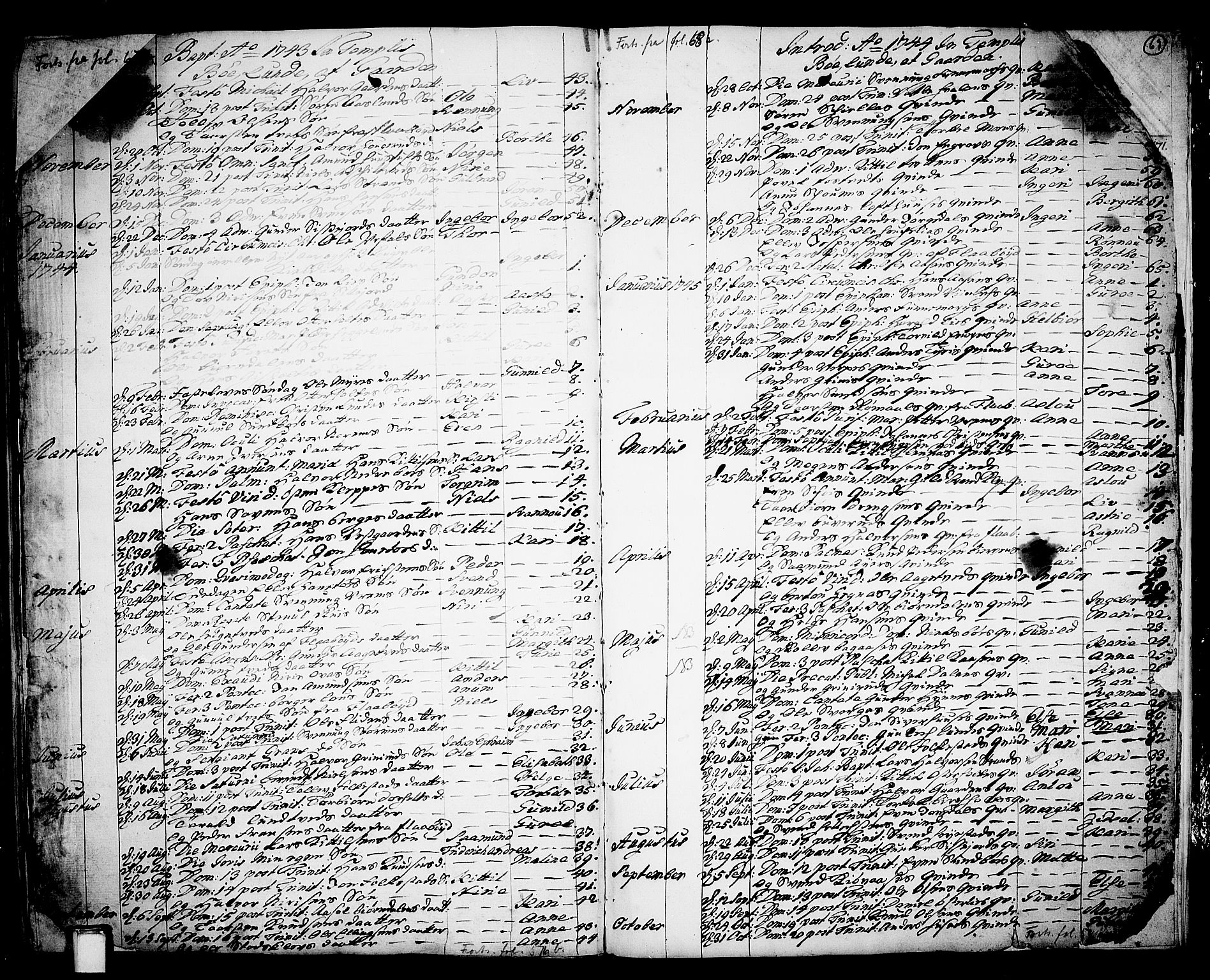 SAKO, Bø kirkebøker, F/Fa/L0003: Ministerialbok nr. 3, 1733-1748, s. 69