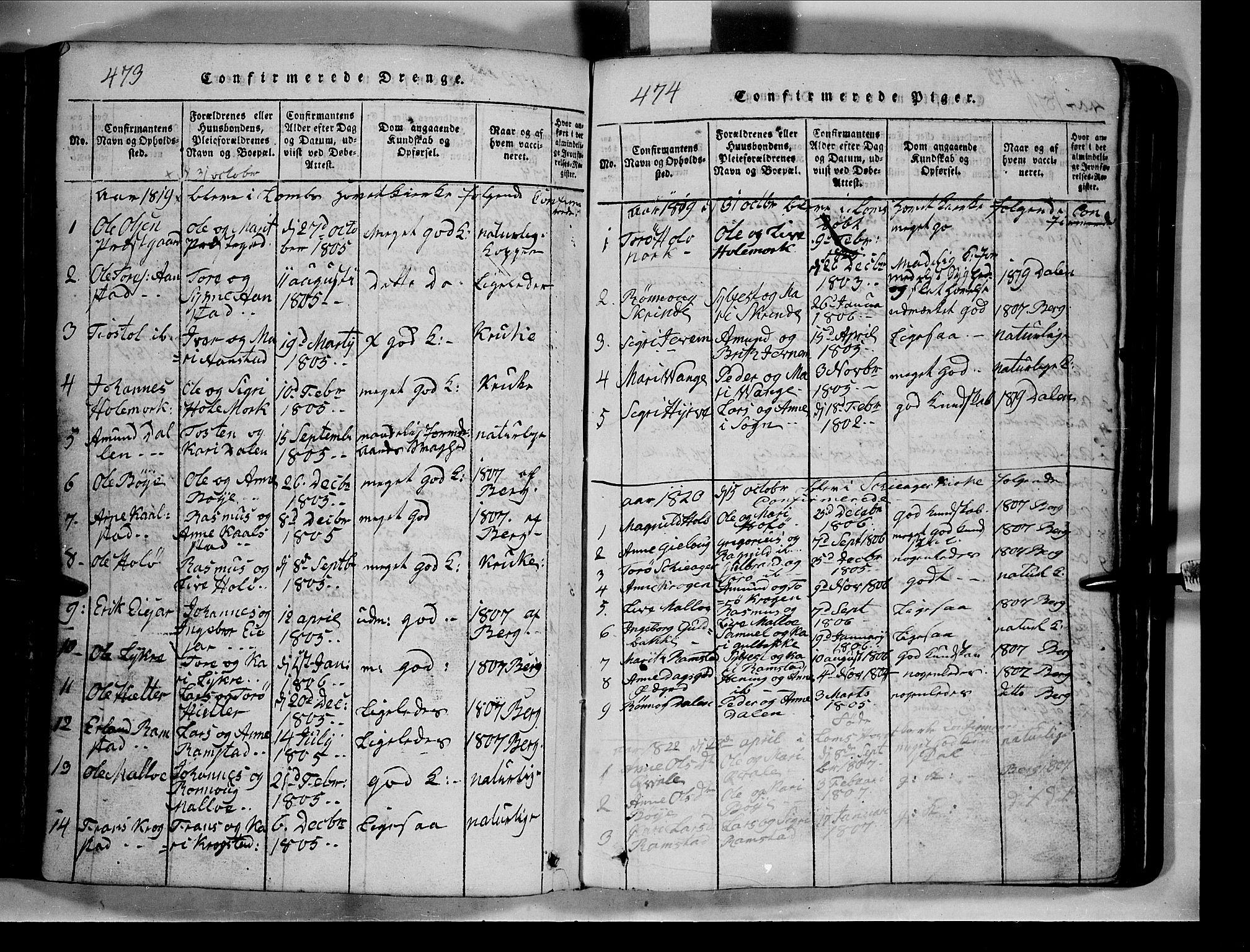 SAH, Lom prestekontor, L/L0003: Klokkerbok nr. 3, 1815-1844, s. 473-474