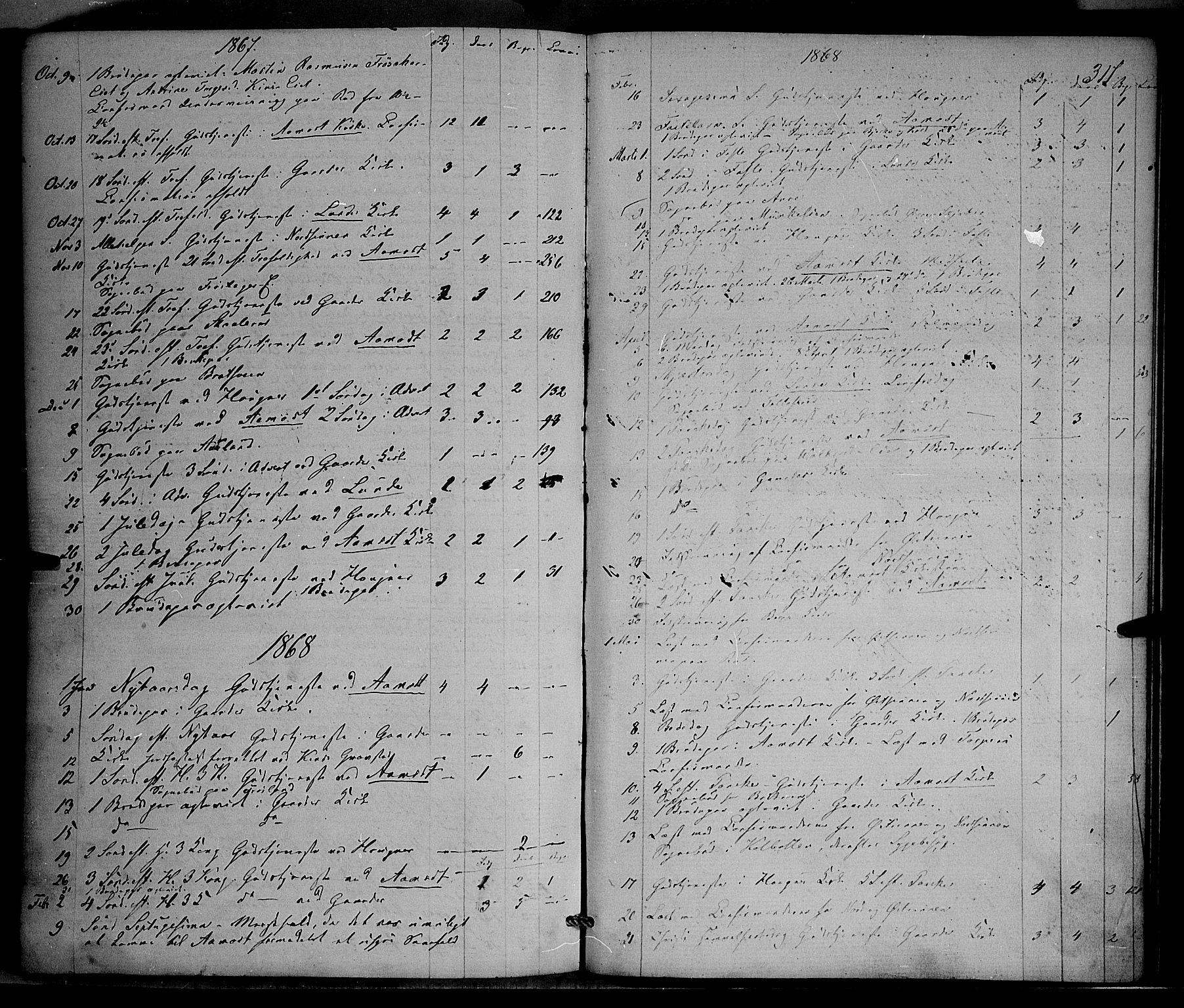 SAH, Nordre Land prestekontor, Ministerialbok nr. 1, 1860-1871, s. 317