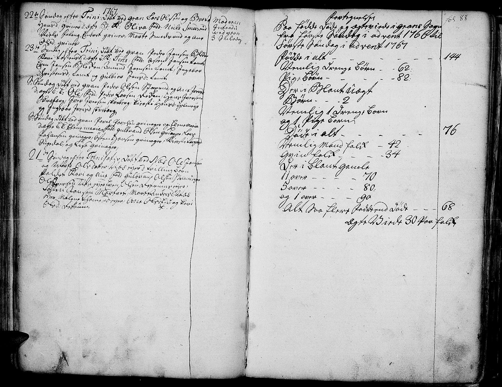 SAH, Gran prestekontor, Ministerialbok nr. 4, 1759-1775, s. 88