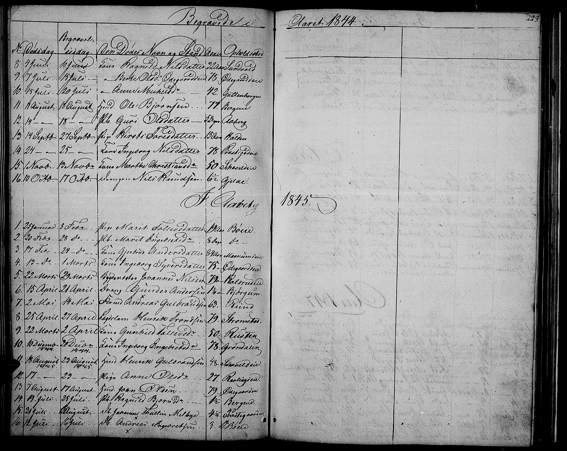 SAH, Nord-Aurdal prestekontor, Klokkerbok nr. 2, 1842-1877, s. 223
