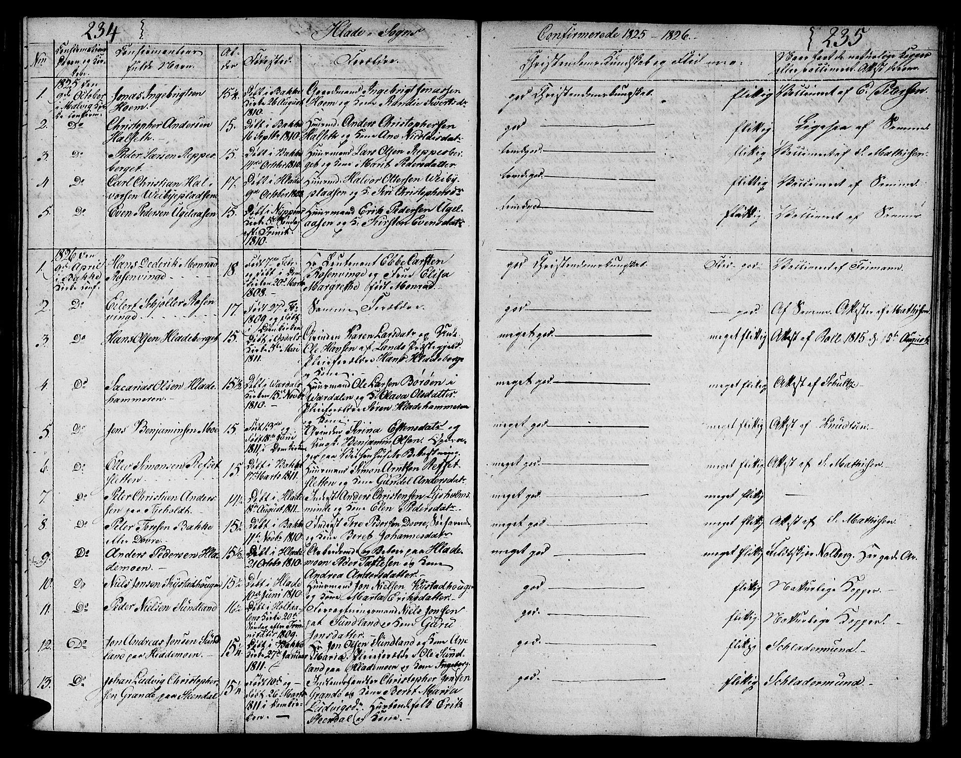 SAT, Ministerialprotokoller, klokkerbøker og fødselsregistre - Sør-Trøndelag, 606/L0306: Klokkerbok nr. 606C02, 1797-1829, s. 234-235