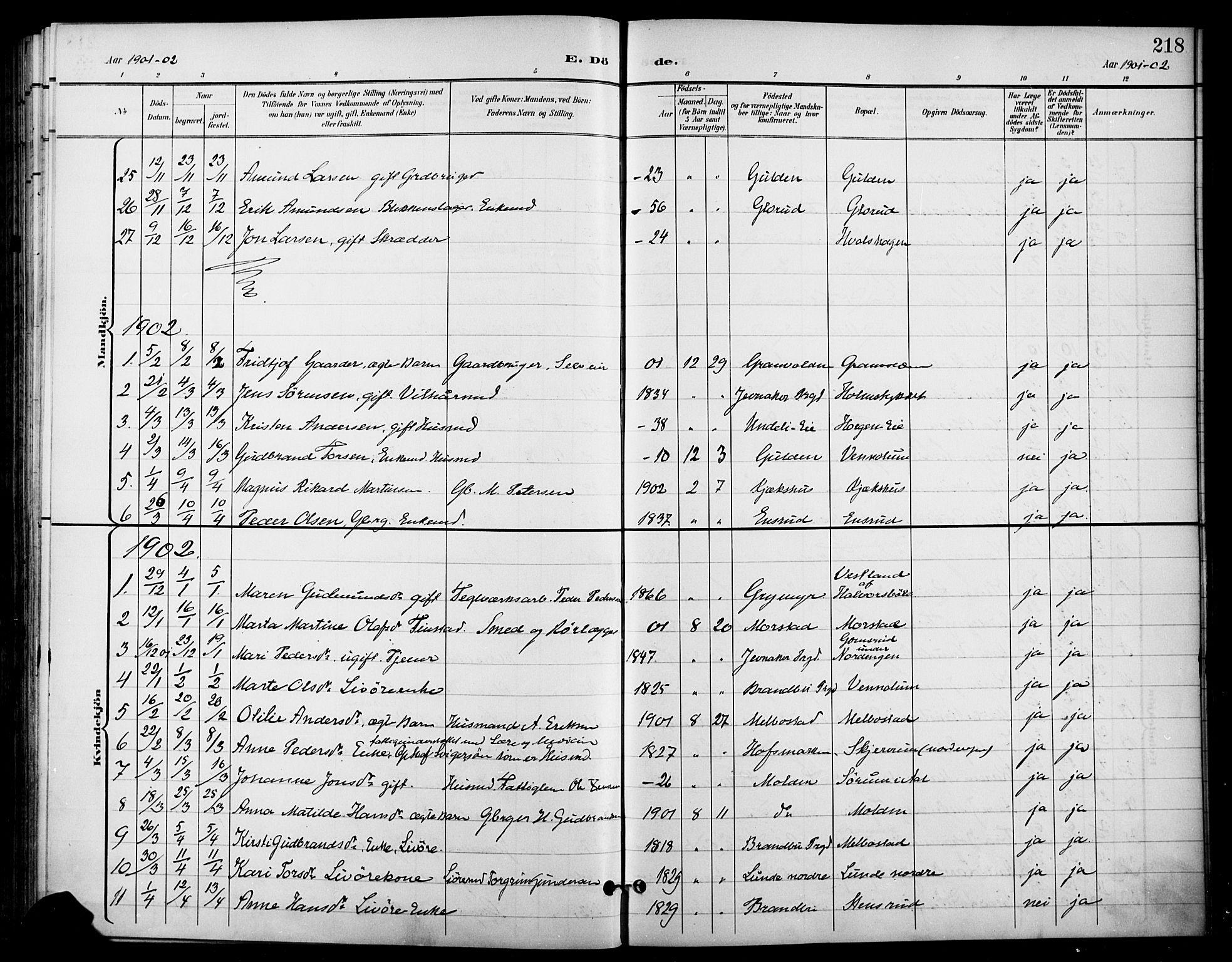 SAH, Gran prestekontor, Ministerialbok nr. 19, 1898-1907, s. 218