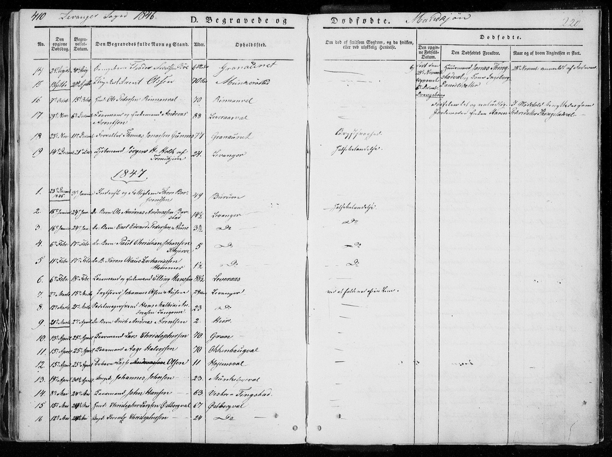 SAT, Ministerialprotokoller, klokkerbøker og fødselsregistre - Nord-Trøndelag, 720/L0183: Ministerialbok nr. 720A01, 1836-1855, s. 220