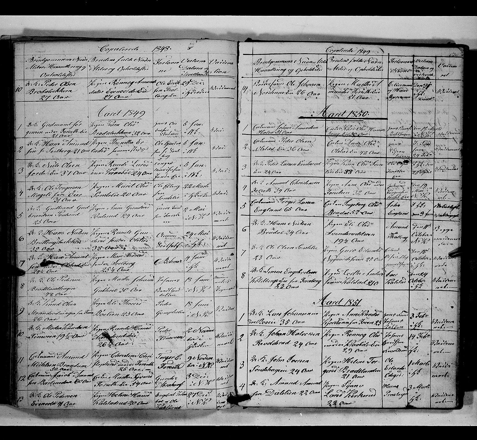 SAH, Gausdal prestekontor, Klokkerbok nr. 5, 1846-1867, s. 174