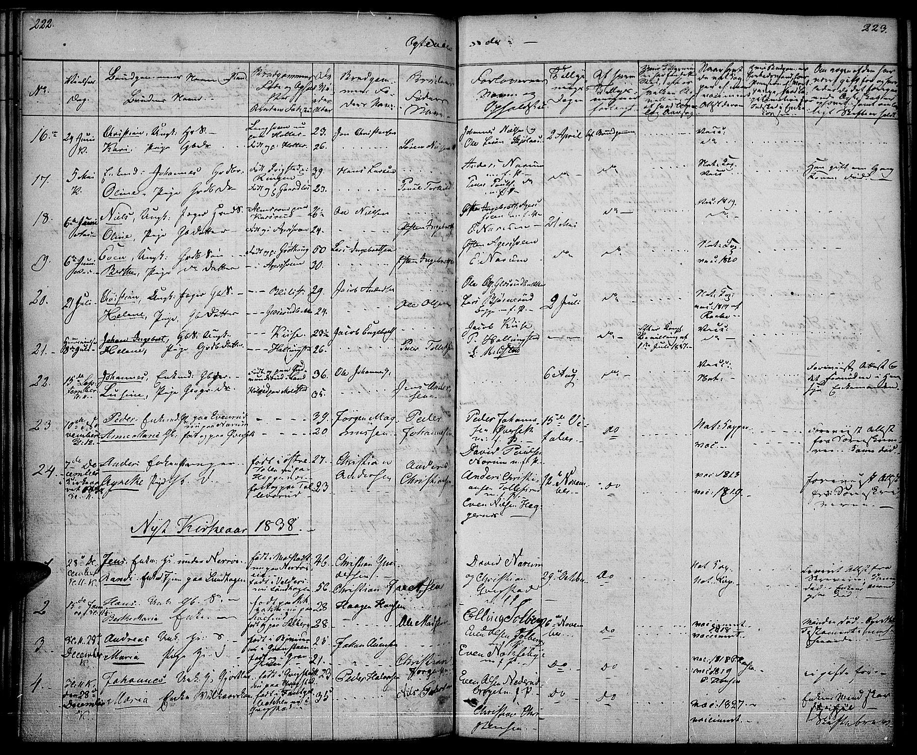 SAH, Vestre Toten prestekontor, Ministerialbok nr. 3, 1836-1843, s. 222-223