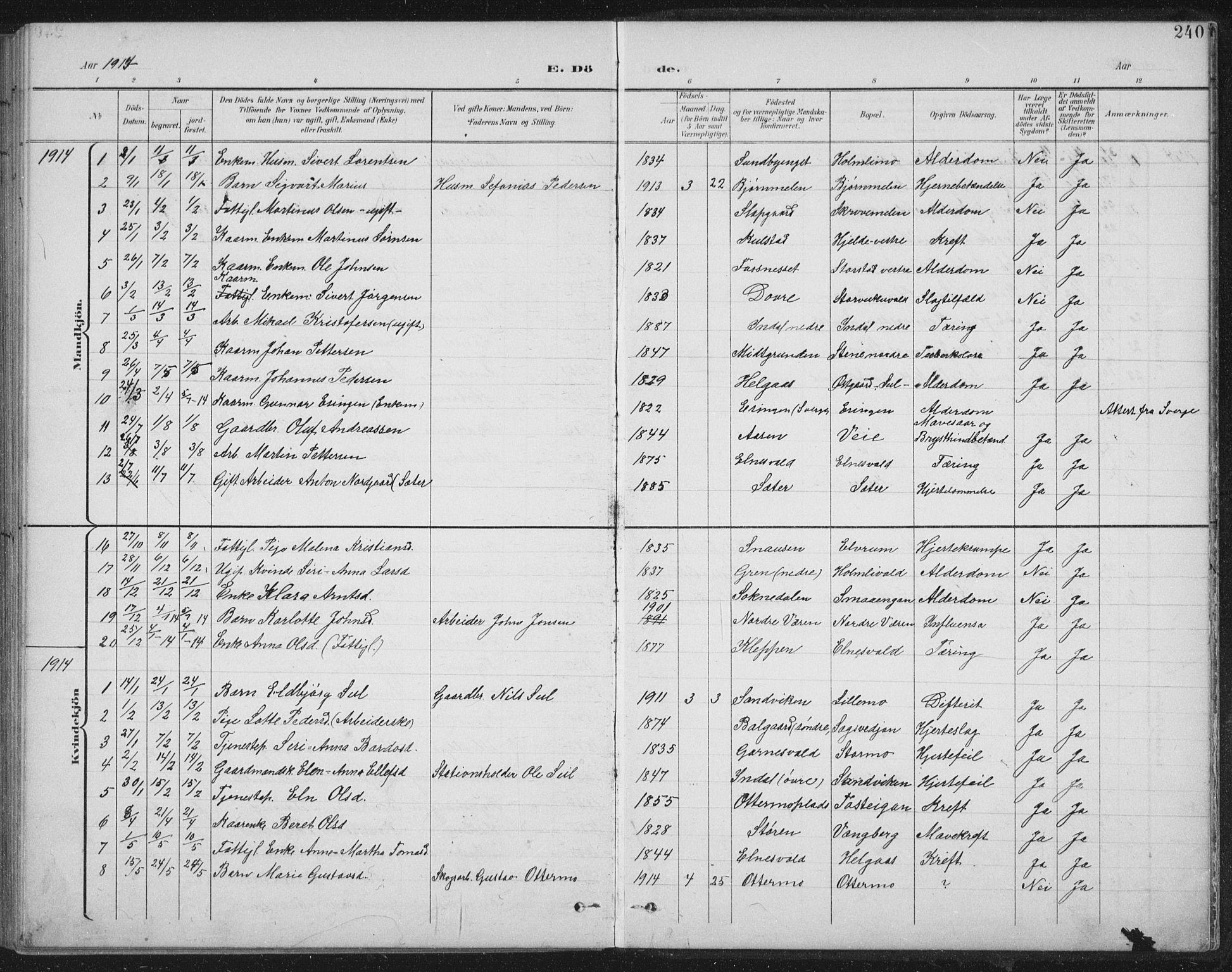 SAT, Ministerialprotokoller, klokkerbøker og fødselsregistre - Nord-Trøndelag, 724/L0269: Klokkerbok nr. 724C05, 1899-1920, s. 240
