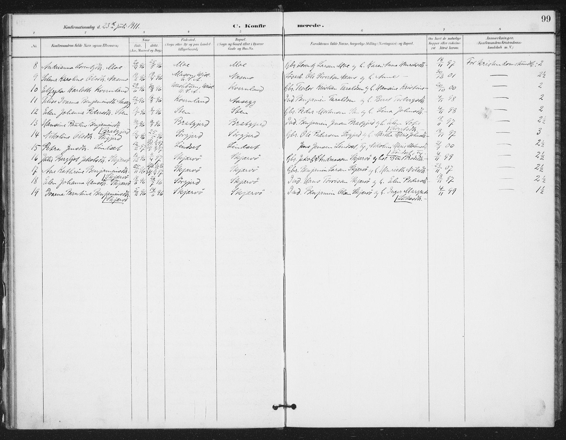 SAT, Ministerialprotokoller, klokkerbøker og fødselsregistre - Sør-Trøndelag, 658/L0723: Ministerialbok nr. 658A02, 1897-1912, s. 99