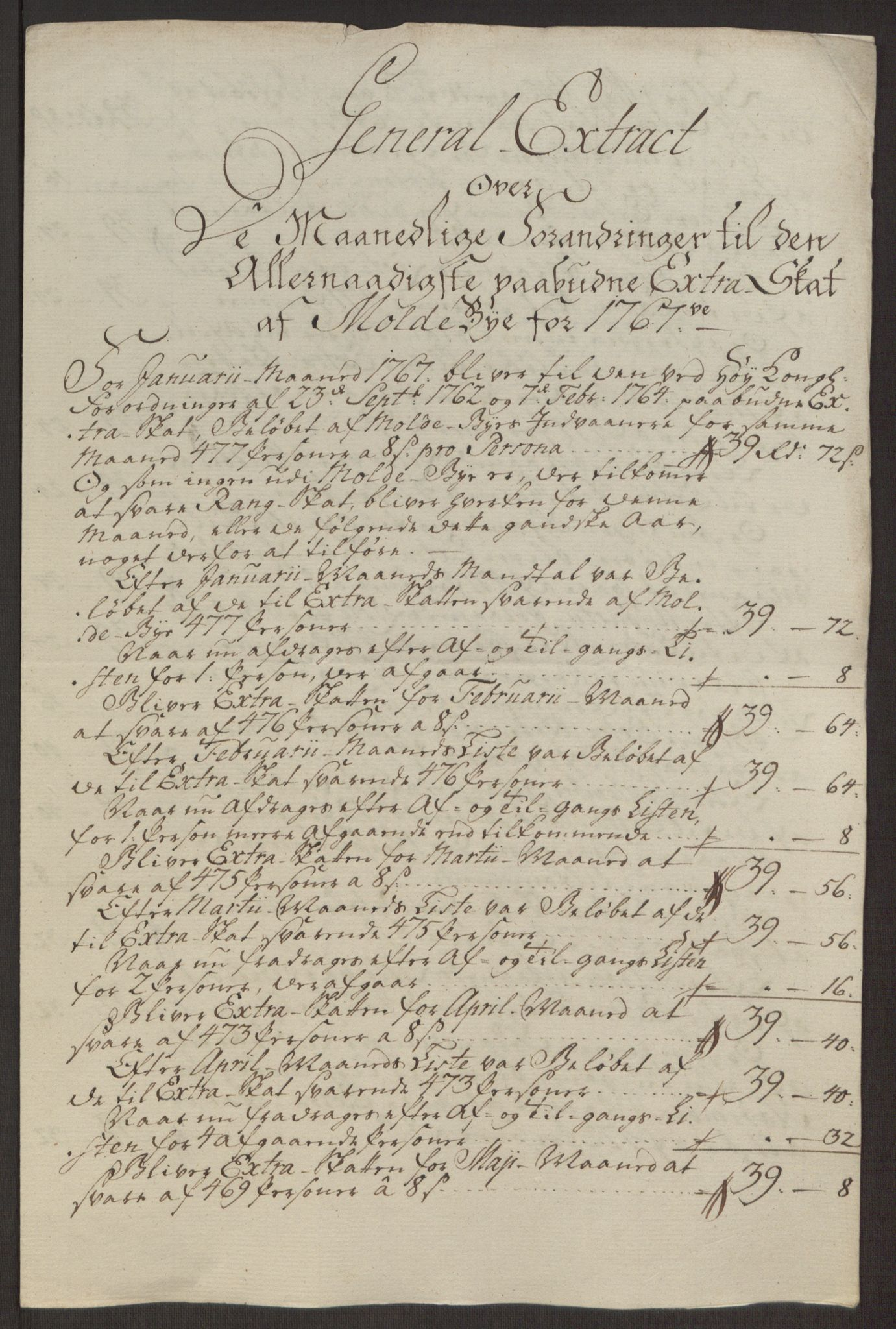 RA, Rentekammeret inntil 1814, Reviderte regnskaper, Byregnskaper, R/Rq/L0487: [Q1] Kontribusjonsregnskap, 1762-1772, s. 148