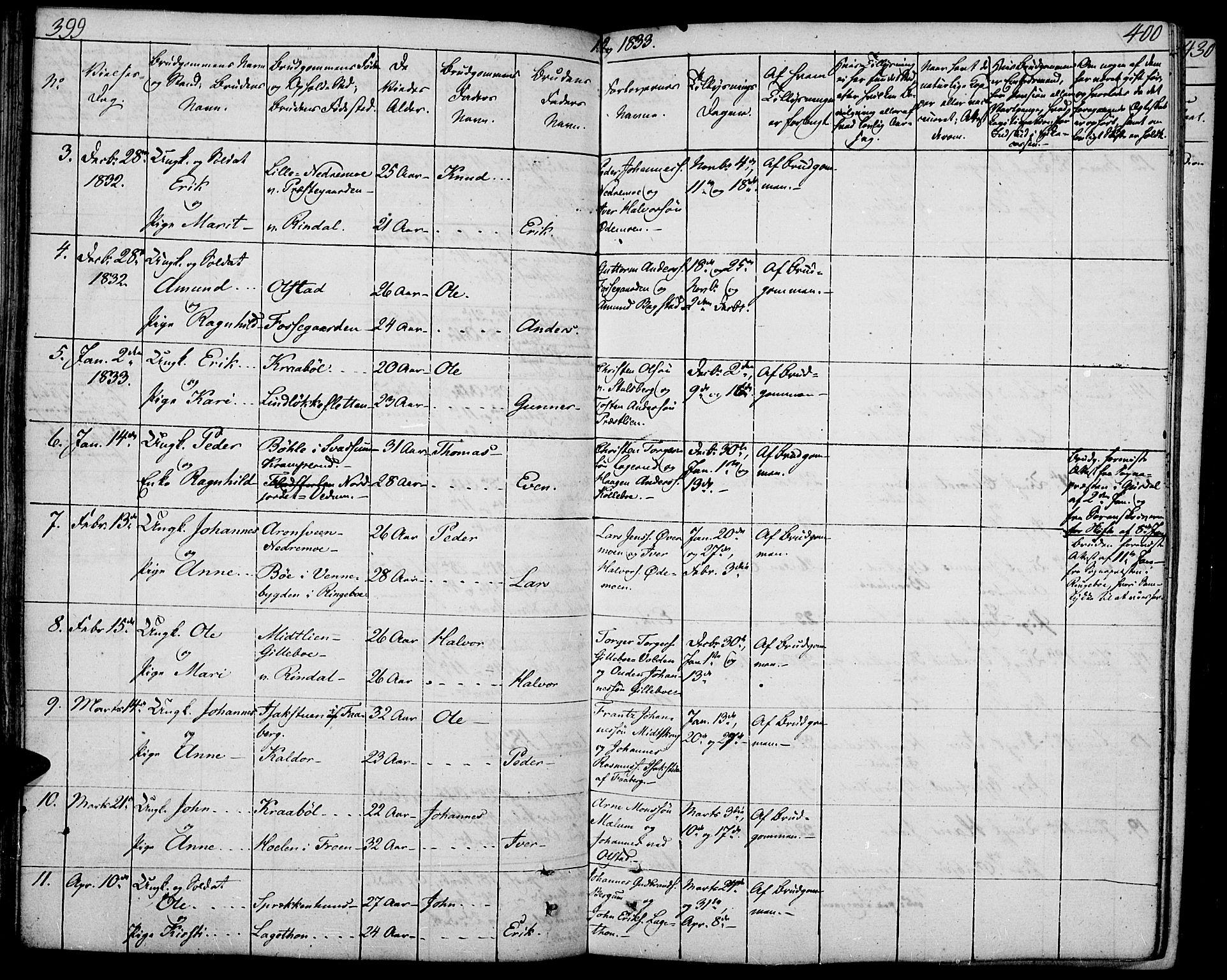 SAH, Øyer prestekontor, Ministerialbok nr. 4, 1824-1841, s. 399-400