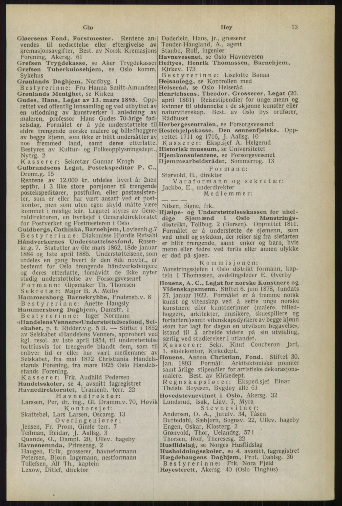 RA, Oslo adressebok (publikasjon)*, 1944, s. 13