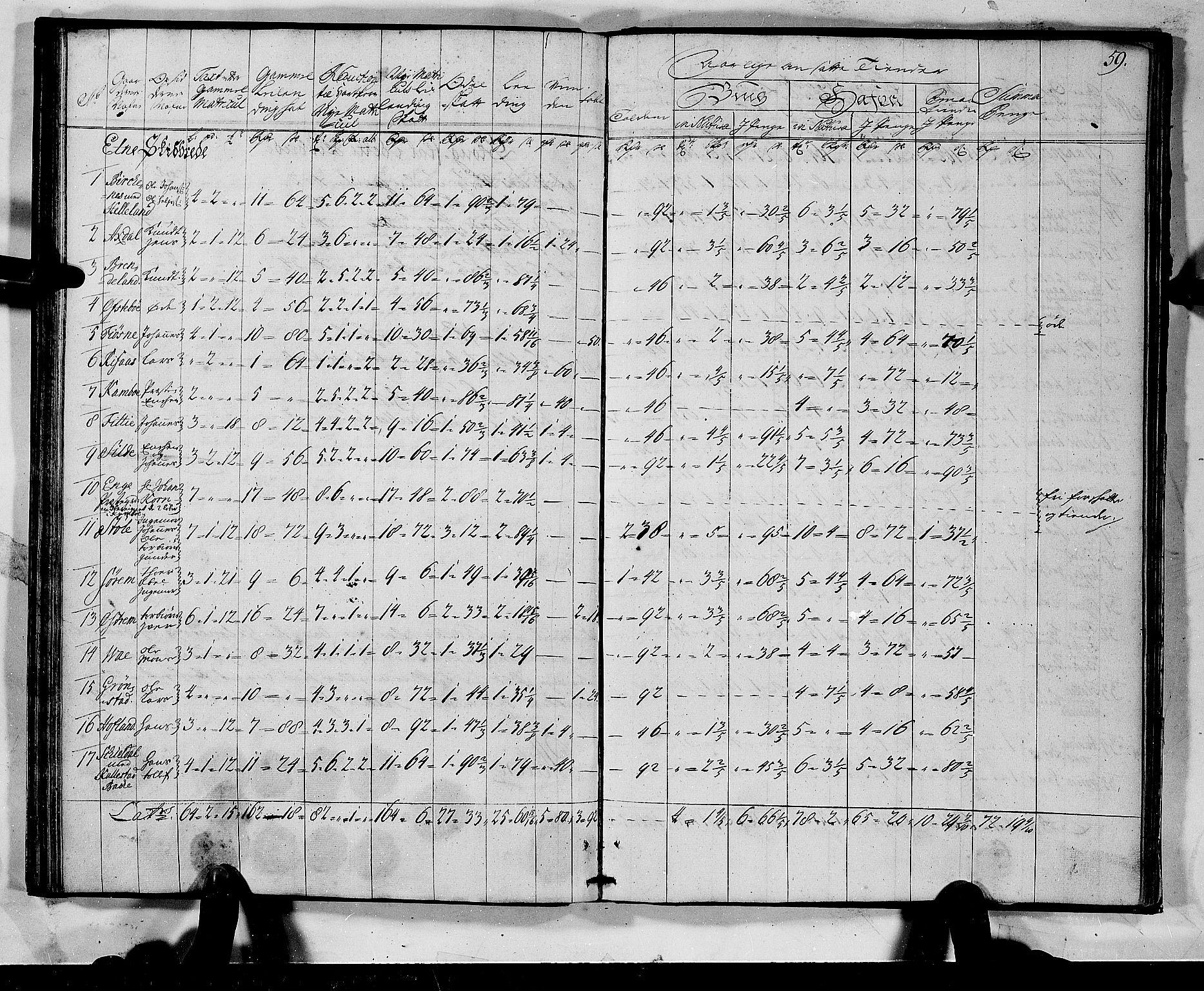 RA, Rentekammeret inntil 1814, Realistisk ordnet avdeling, N/Nb/Nbf/L0135: Sunnhordland matrikkelprotokoll, 1723, s. 58b-59a