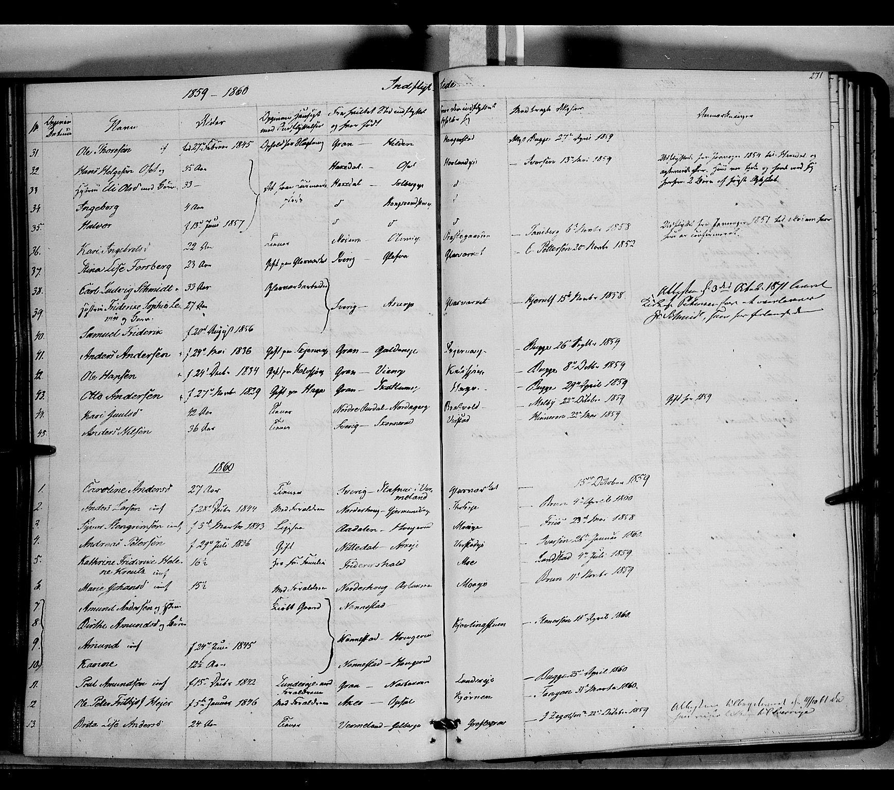 SAH, Jevnaker prestekontor, Ministerialbok nr. 7, 1858-1876, s. 271