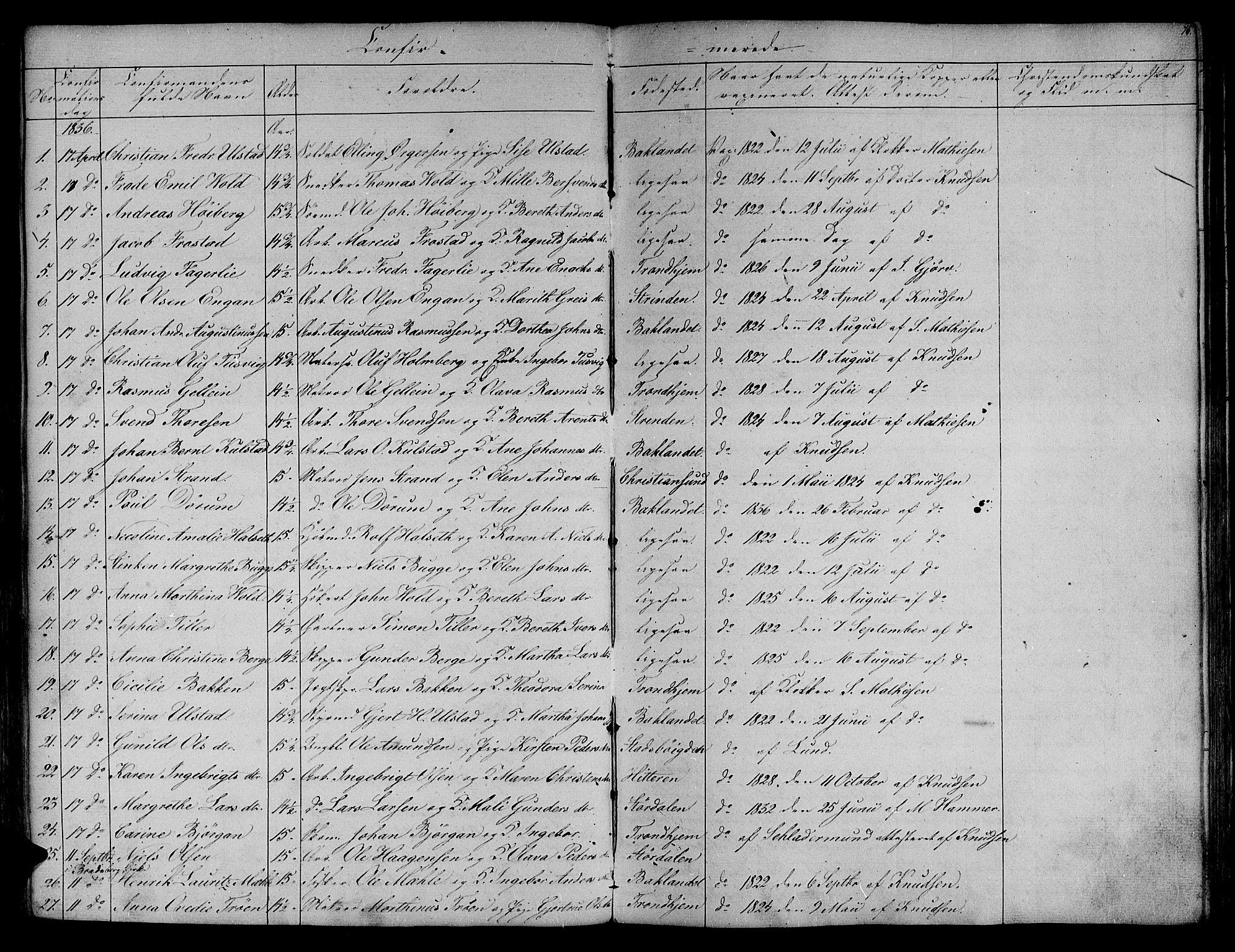 SAT, Ministerialprotokoller, klokkerbøker og fødselsregistre - Sør-Trøndelag, 604/L0182: Ministerialbok nr. 604A03, 1818-1850, s. 76