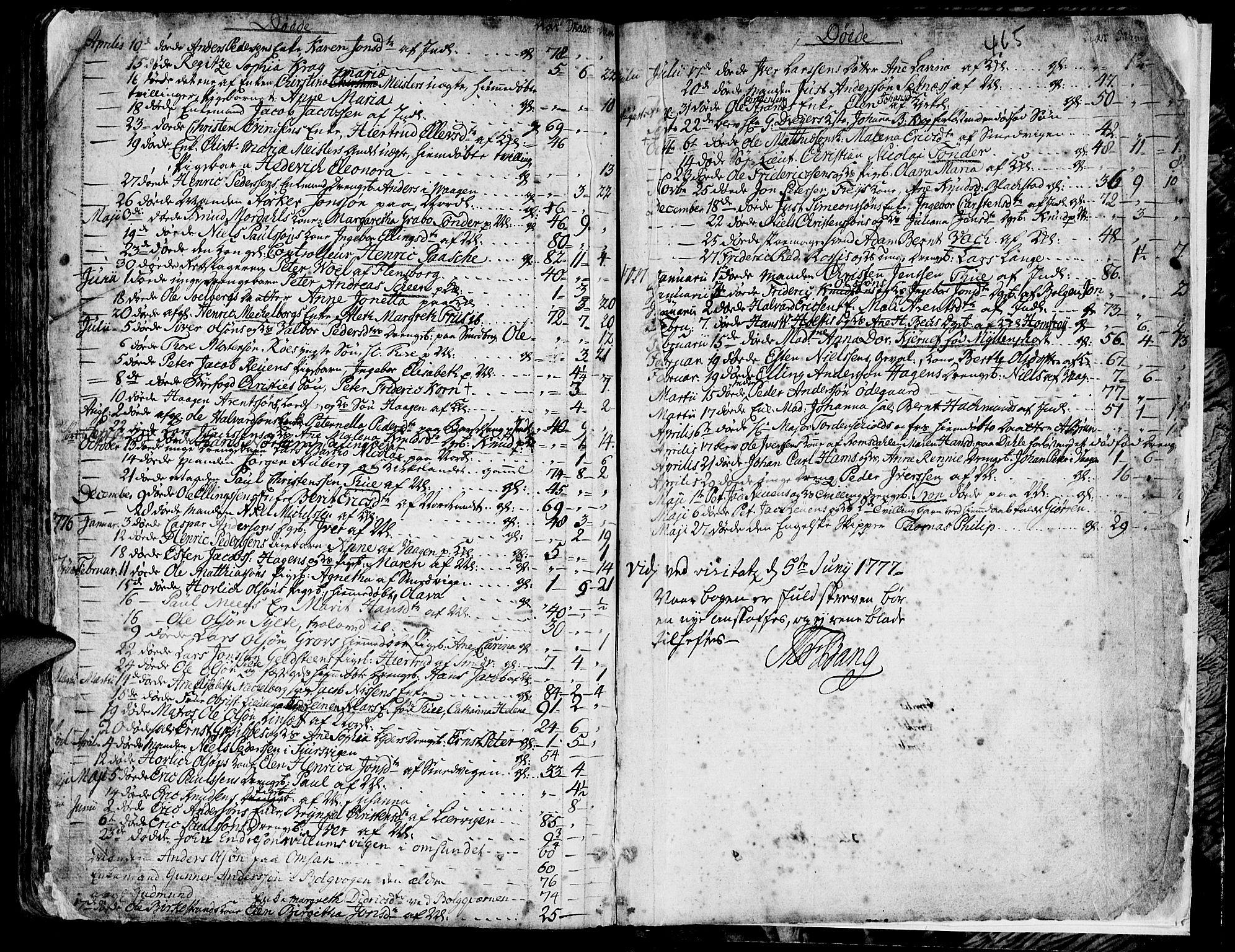 SAT, Ministerialprotokoller, klokkerbøker og fødselsregistre - Møre og Romsdal, 572/L0840: Ministerialbok nr. 572A03, 1754-1784, s. 464-465
