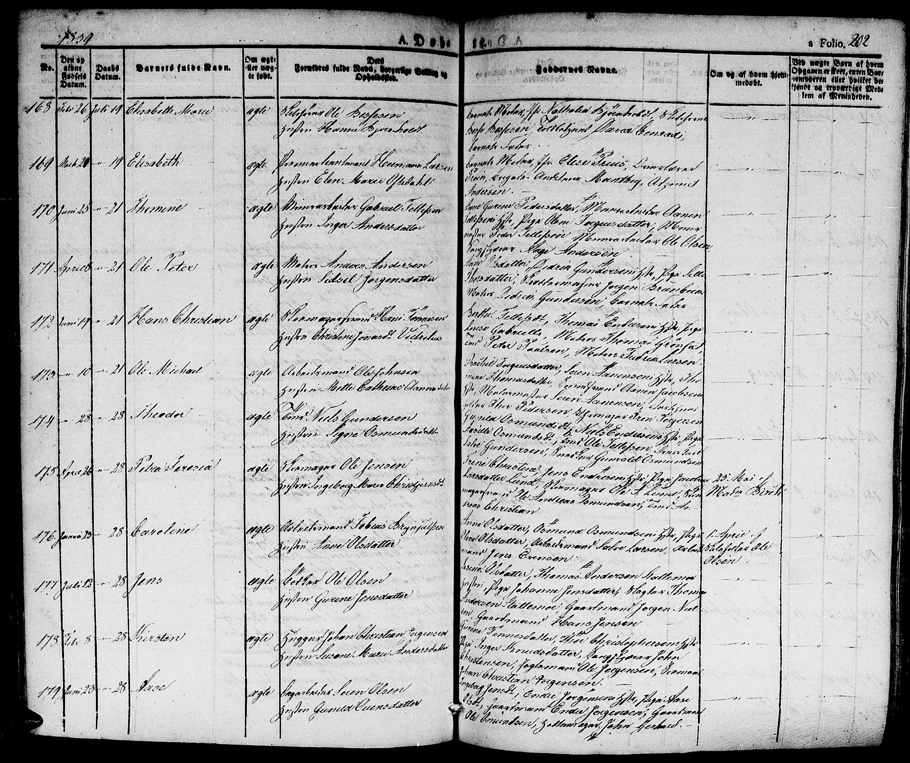 SAK, Kristiansand domprosti, F/Fa/L0011: Ministerialbok nr. A 11, 1827-1841, s. 202