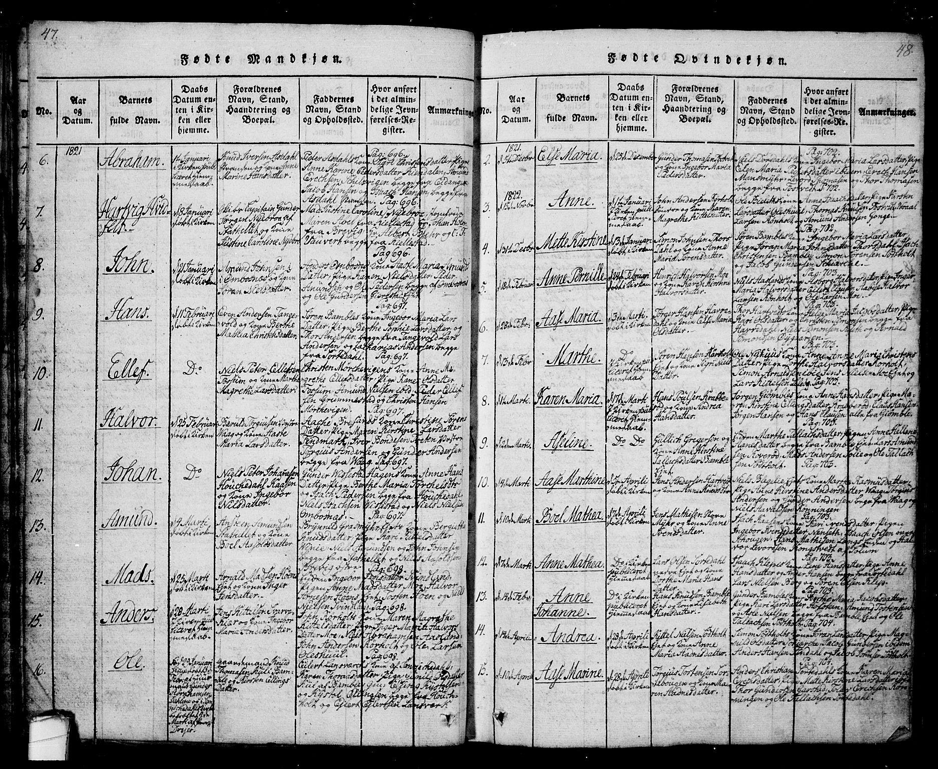 SAKO, Bamble kirkebøker, G/Ga/L0005: Klokkerbok nr. I 5, 1814-1855, s. 47-48