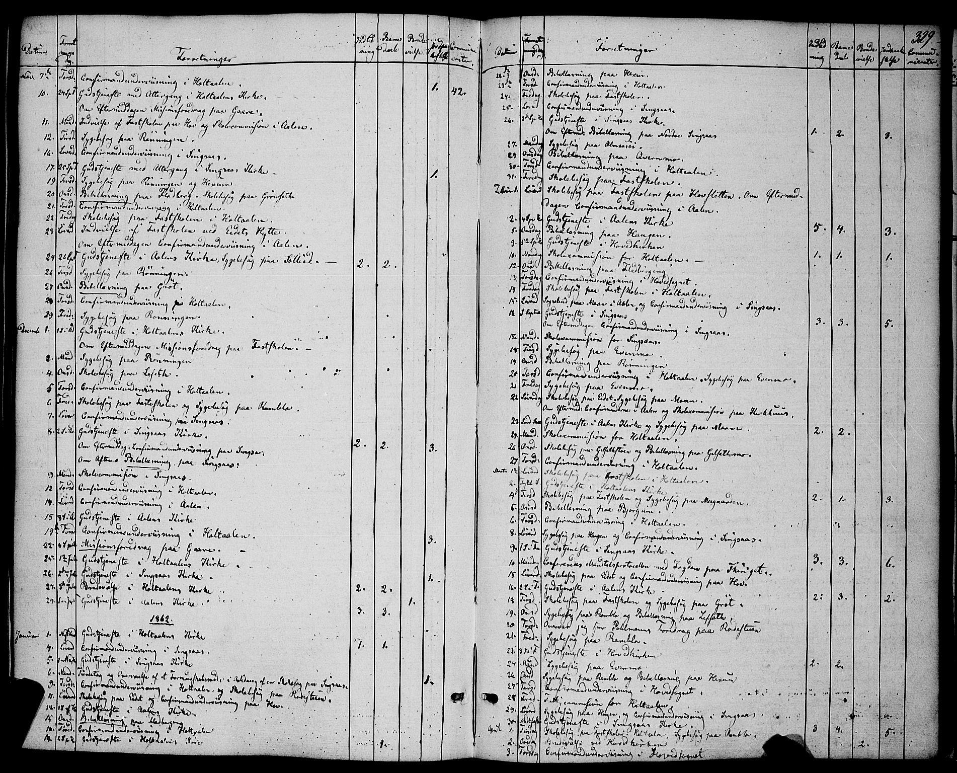 SAT, Ministerialprotokoller, klokkerbøker og fødselsregistre - Sør-Trøndelag, 685/L0966: Ministerialbok nr. 685A07 /1, 1860-1869, s. 329