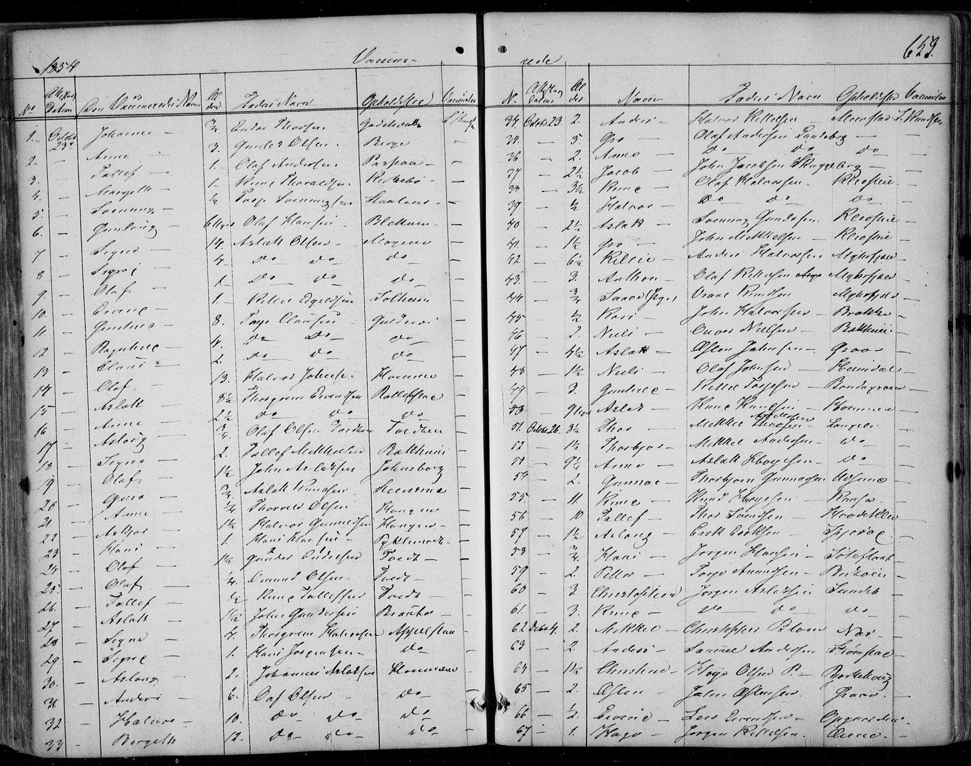 SAKO, Kviteseid kirkebøker, F/Fa/L0006: Ministerialbok nr. I 6, 1836-1858, s. 653